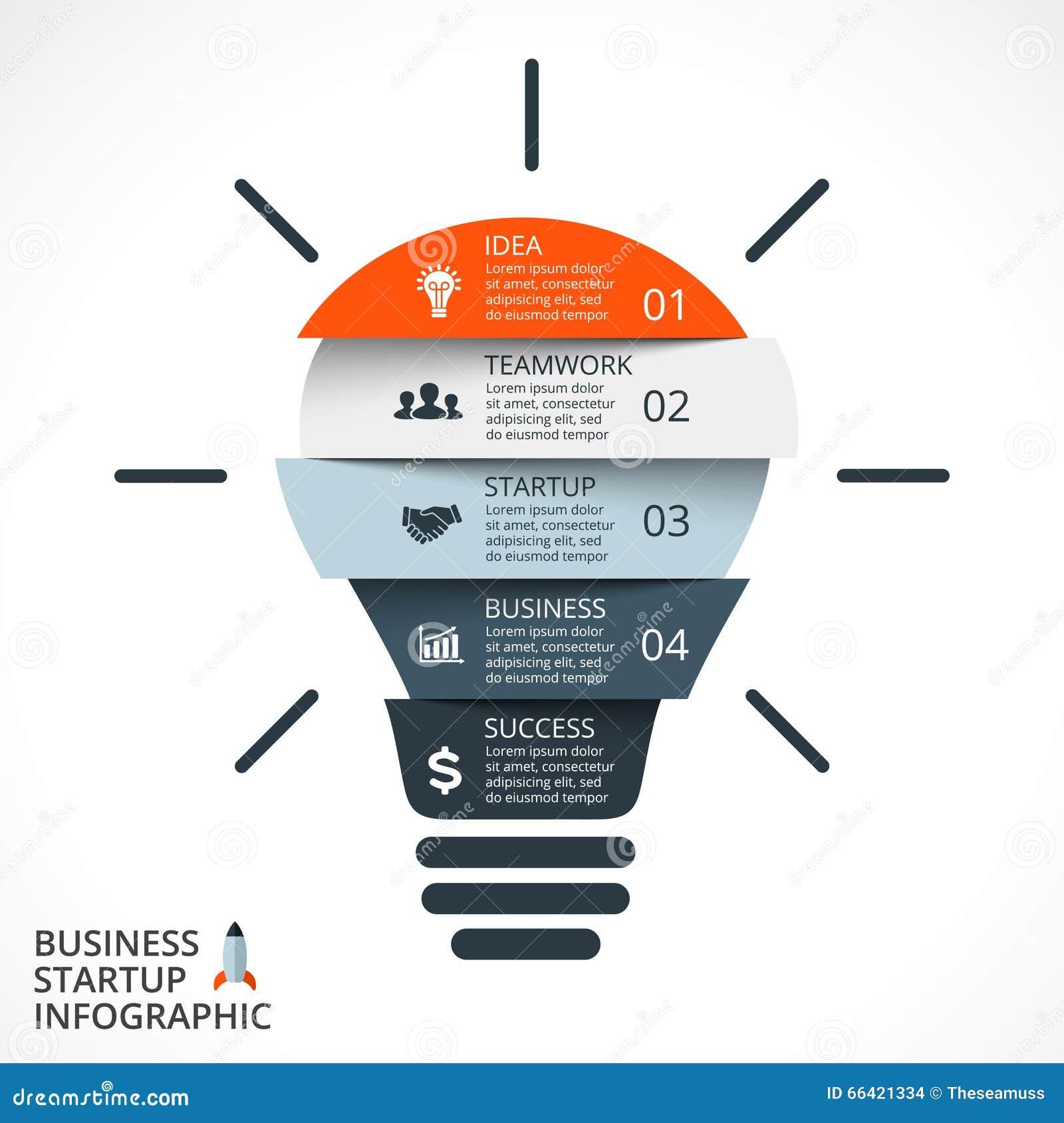 Startup Framework™ - Business Modeling and Planning Tools for Startup Teams