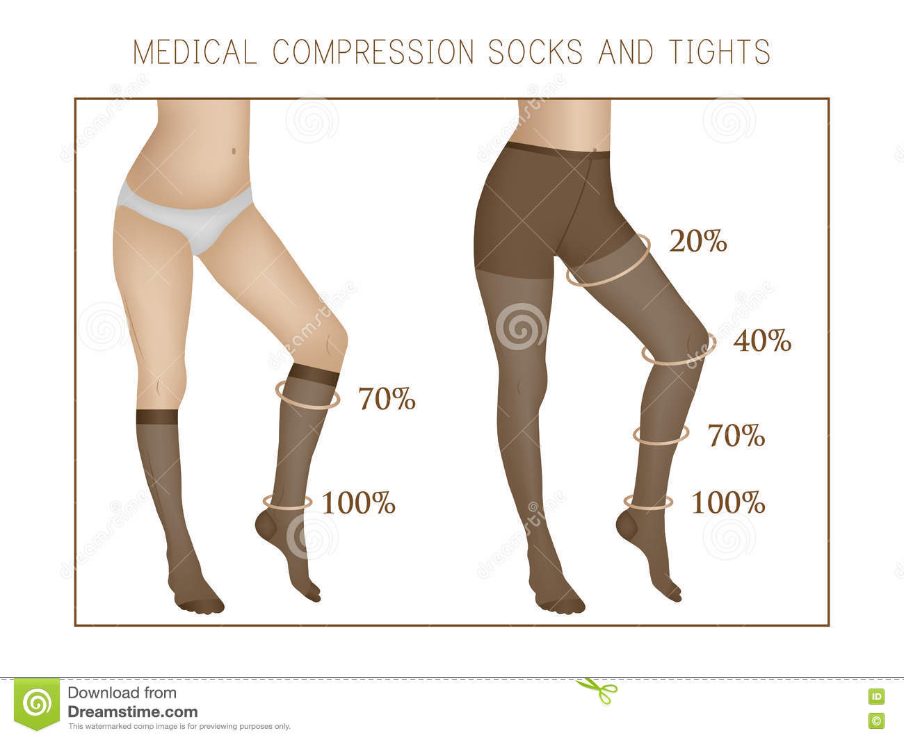 19863f08e68c1b Vector medical compression socks and tights. Slender and beautiful female  legs. Varicose veins.