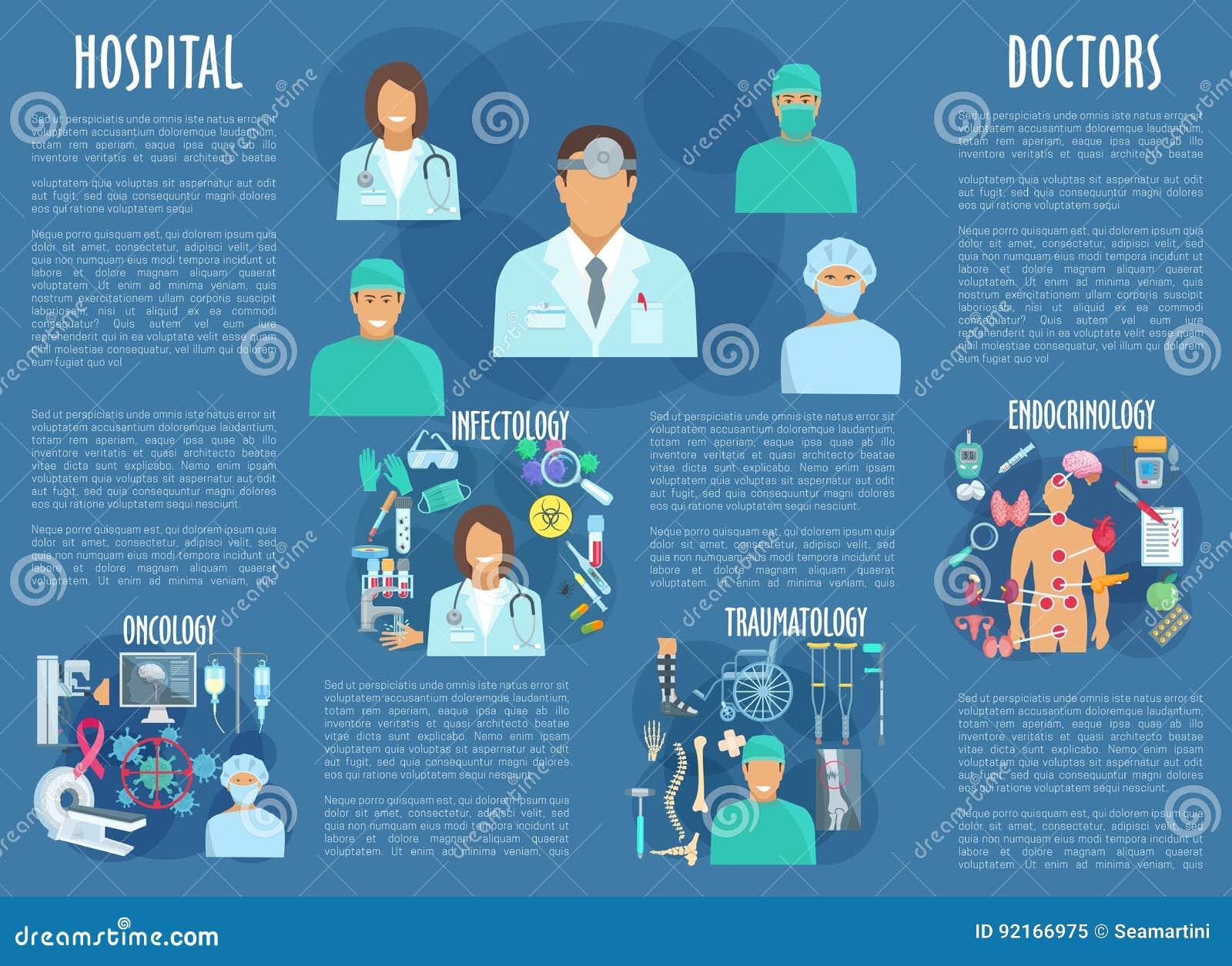 Poster design medical - Royalty Free Vector