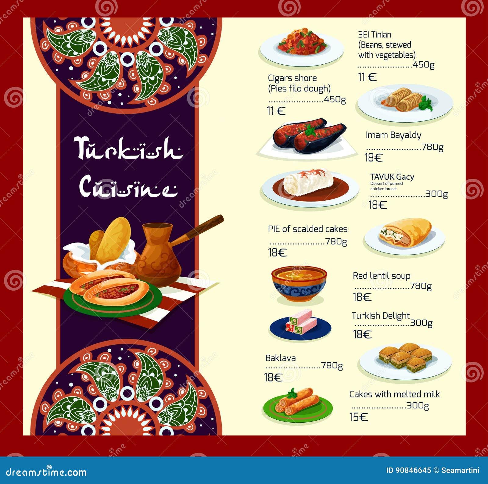 Kebab Cafe Menu