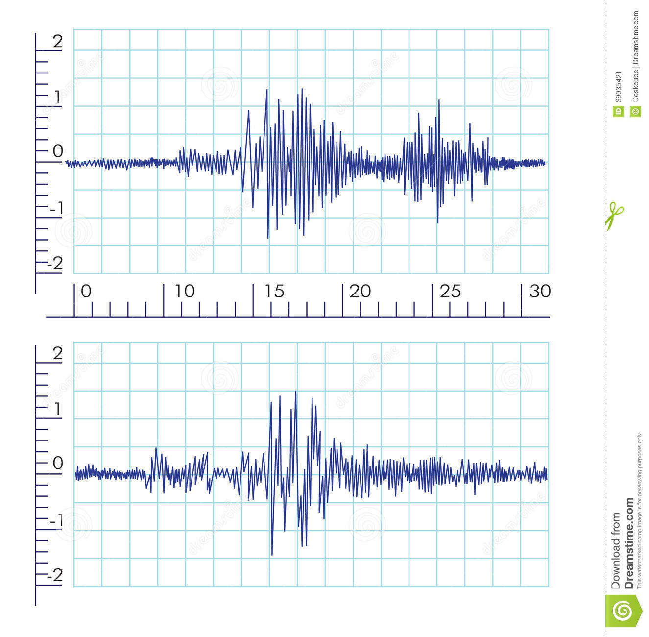 earthquake and seismic waves Description at 4:30 am on january 17, 1994, the shaking of an earthquake awakened 10 million people in the los angeles region of southern california.