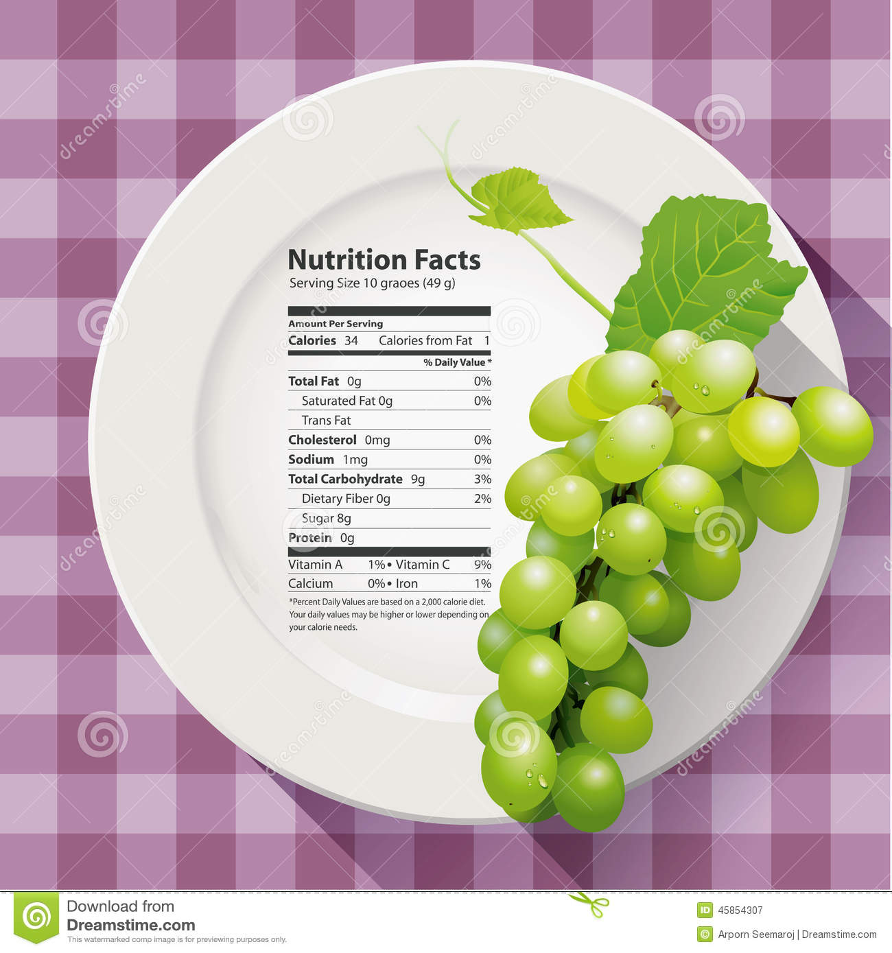 Vector Of Nutrition Facts Green Grapes Stock Vector