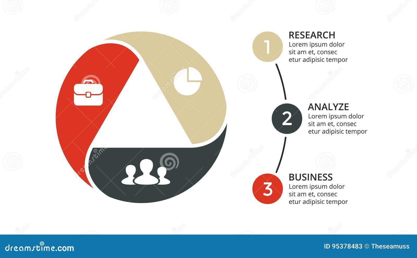 Vector o triângulo infographic, diagrama das setas do círculo do ciclo, gráfico, carta da apresentação Conceito do negócio com 3