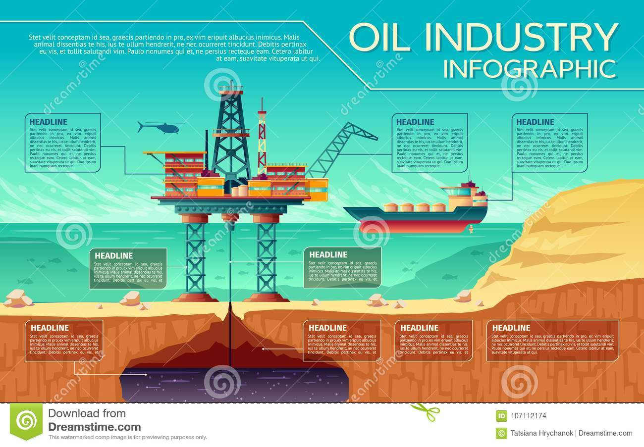 News about offshore oil and gas extraction