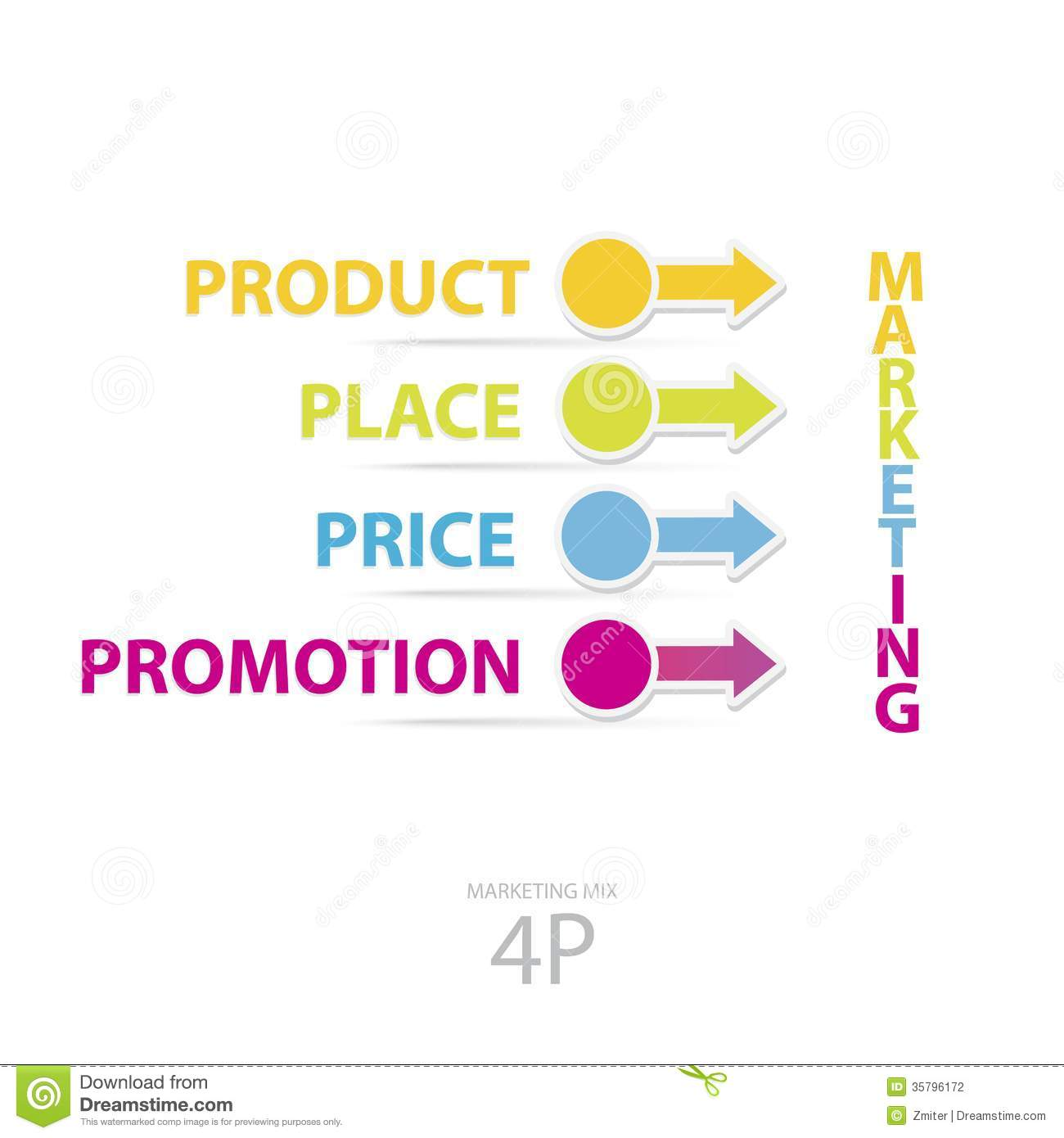 idea cellular product price place promotion Dipp permission required as part of merger between idea cellular  earnings  products  the department of industrial policy and promotion (dipp), is  considering idea cellular ltd's proposal to  over fy18-20e, and (b) ~36%  reduction in data rates from fy18e to  equity/currency & commodity/spot.