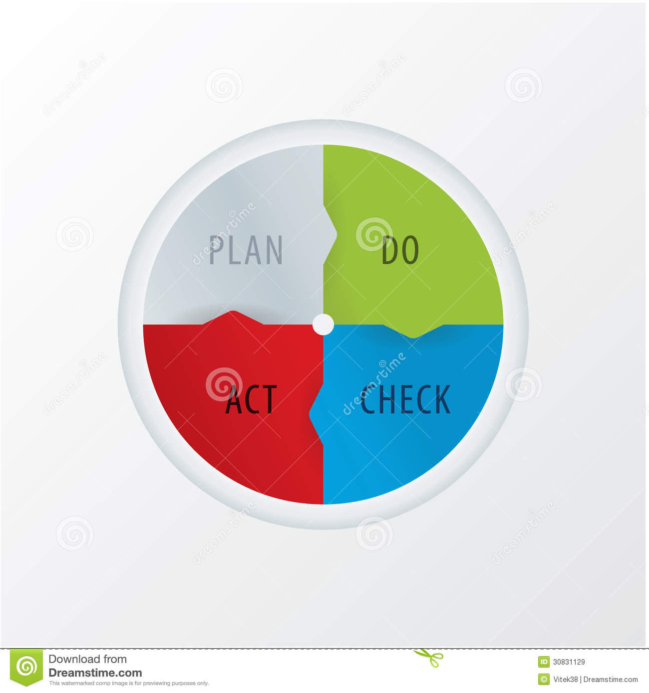 Vector Pdca Cycle In Modern Design Simple Circle Template