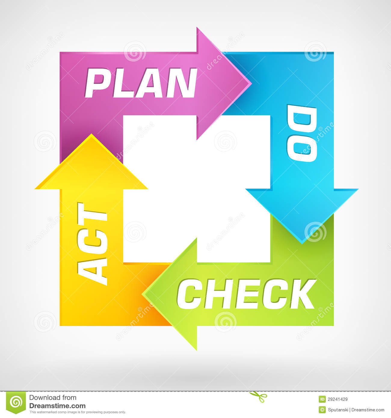 Vector PDCA Diagram Royalty Free Stock Images - Image: 29241429 Z Table Chart