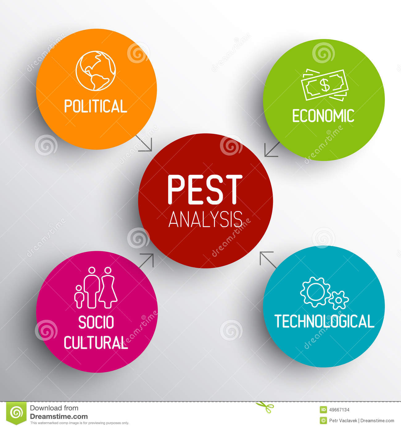 pest analysis on mega bus Essay writing service for the canadian students is available at myassignmenthelpcom hire an expert for your essay writing help and get informative papers.