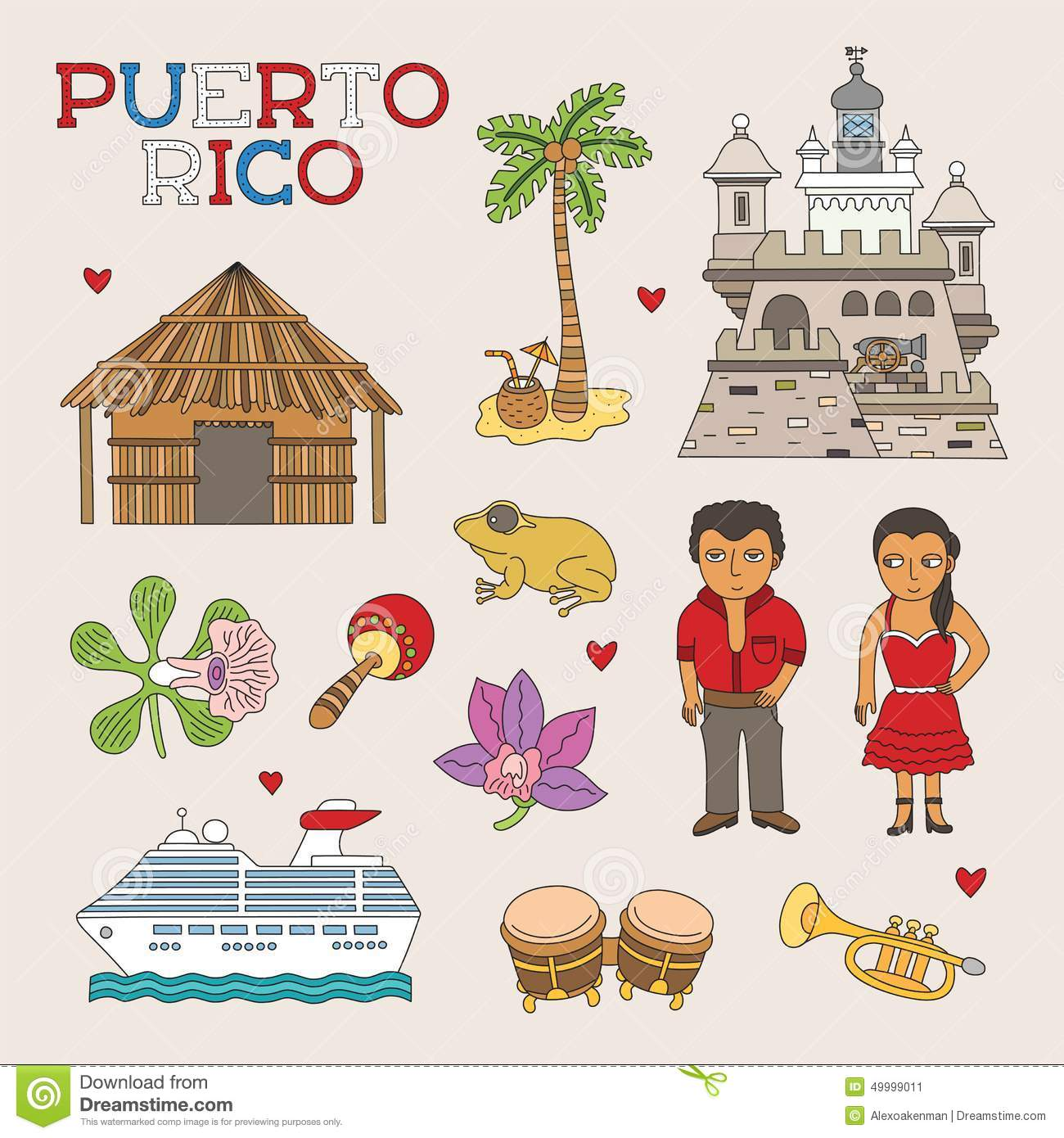 Puerto Rico State Department Travel