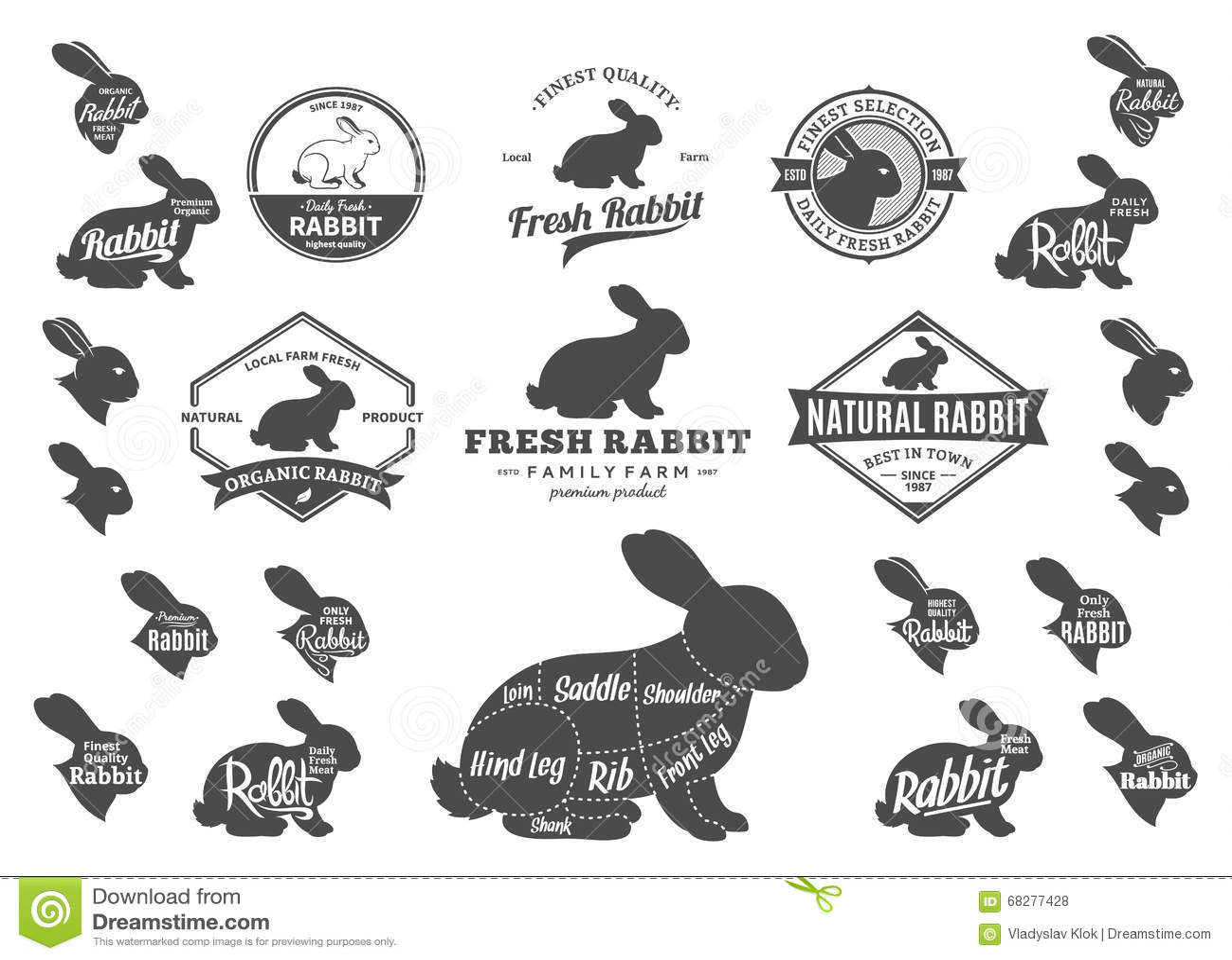Butchery business plan