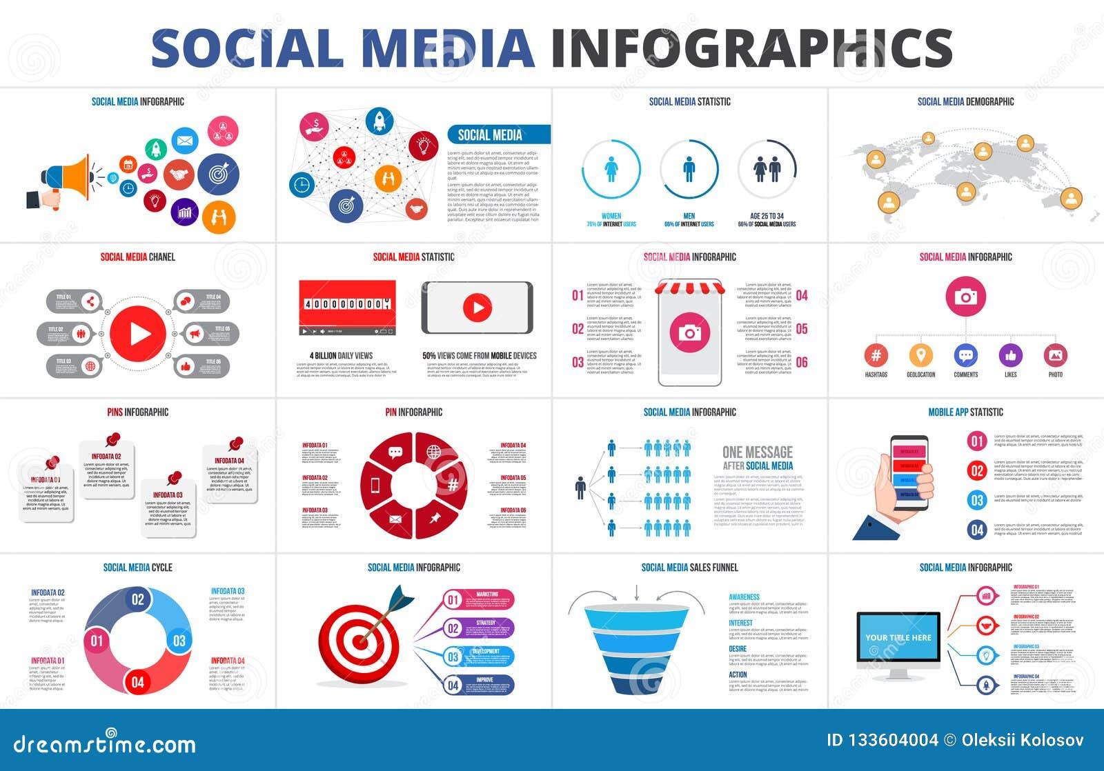 Vector sales funnel, statistic, map, online video chanel and pins. Social media infographic set. Presentation slides