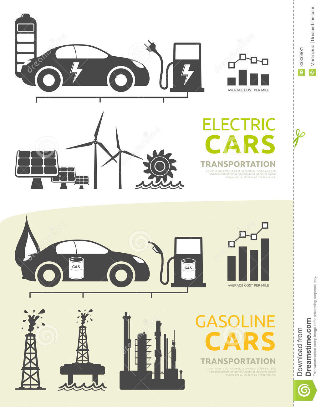 Electric Vs Petrol Cars