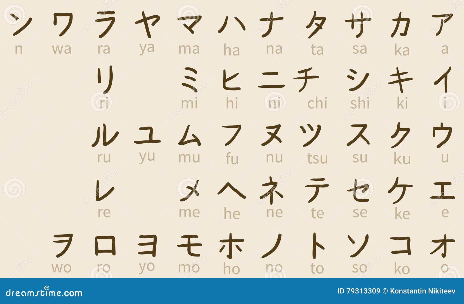 Vector Set Of Katakana Symbols Japan Alphabet Stock Illustration