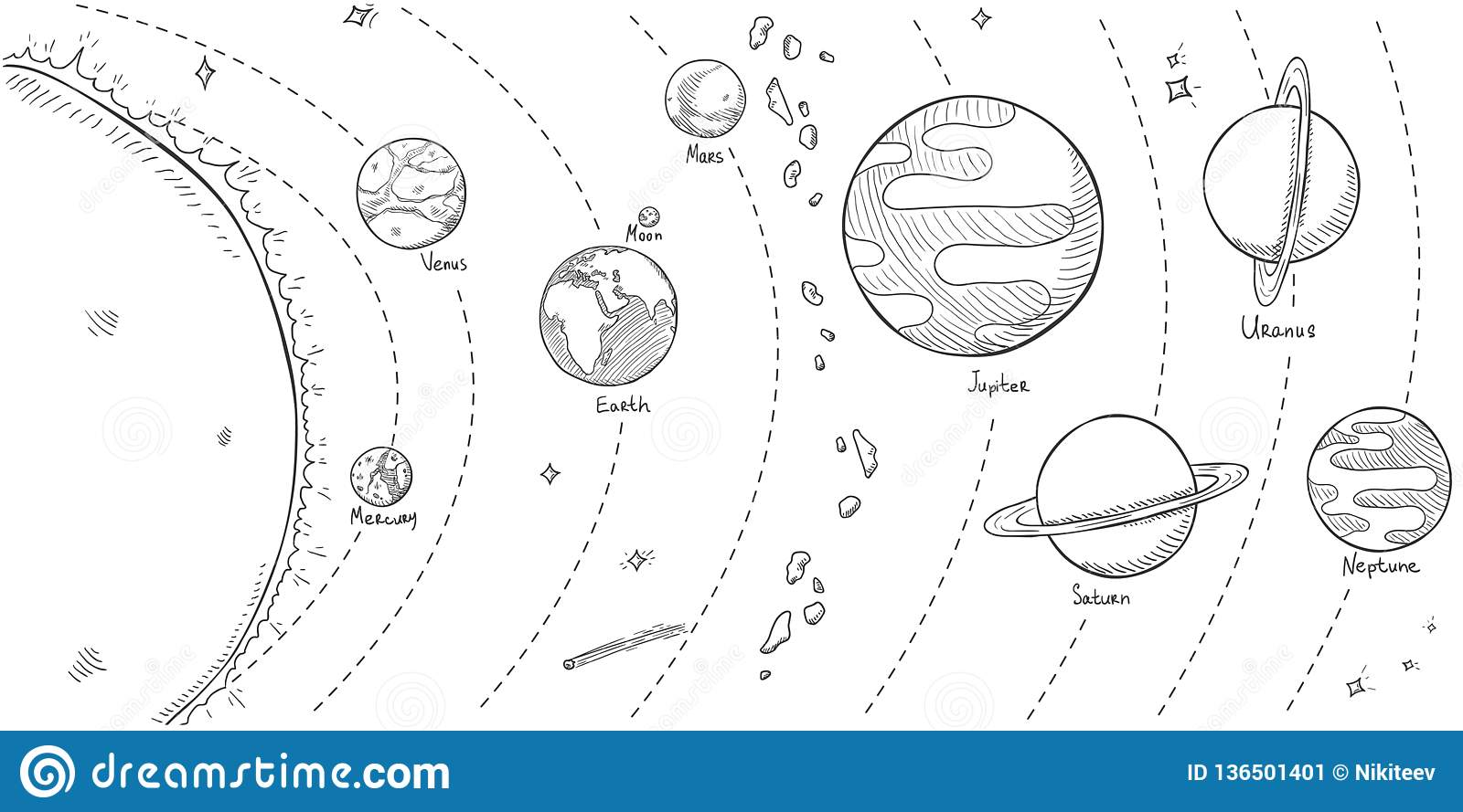 Vector hand drawn sketch illustration solar system with sun and all planets