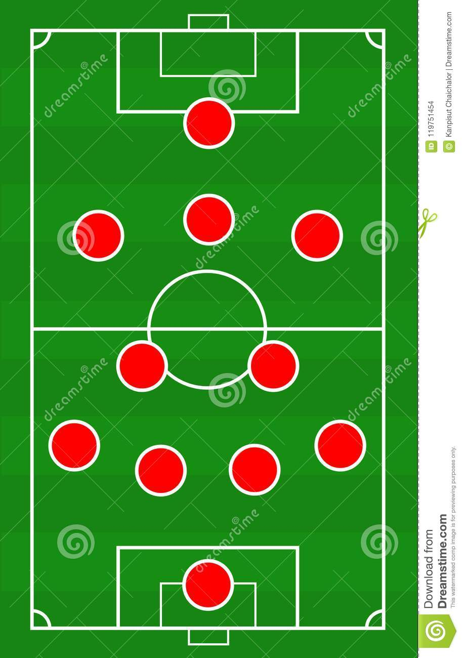 Vector soccer field with the arrangement of players in the game vector soccer field with the arrangement of players in the gameposition title of football maxwellsz