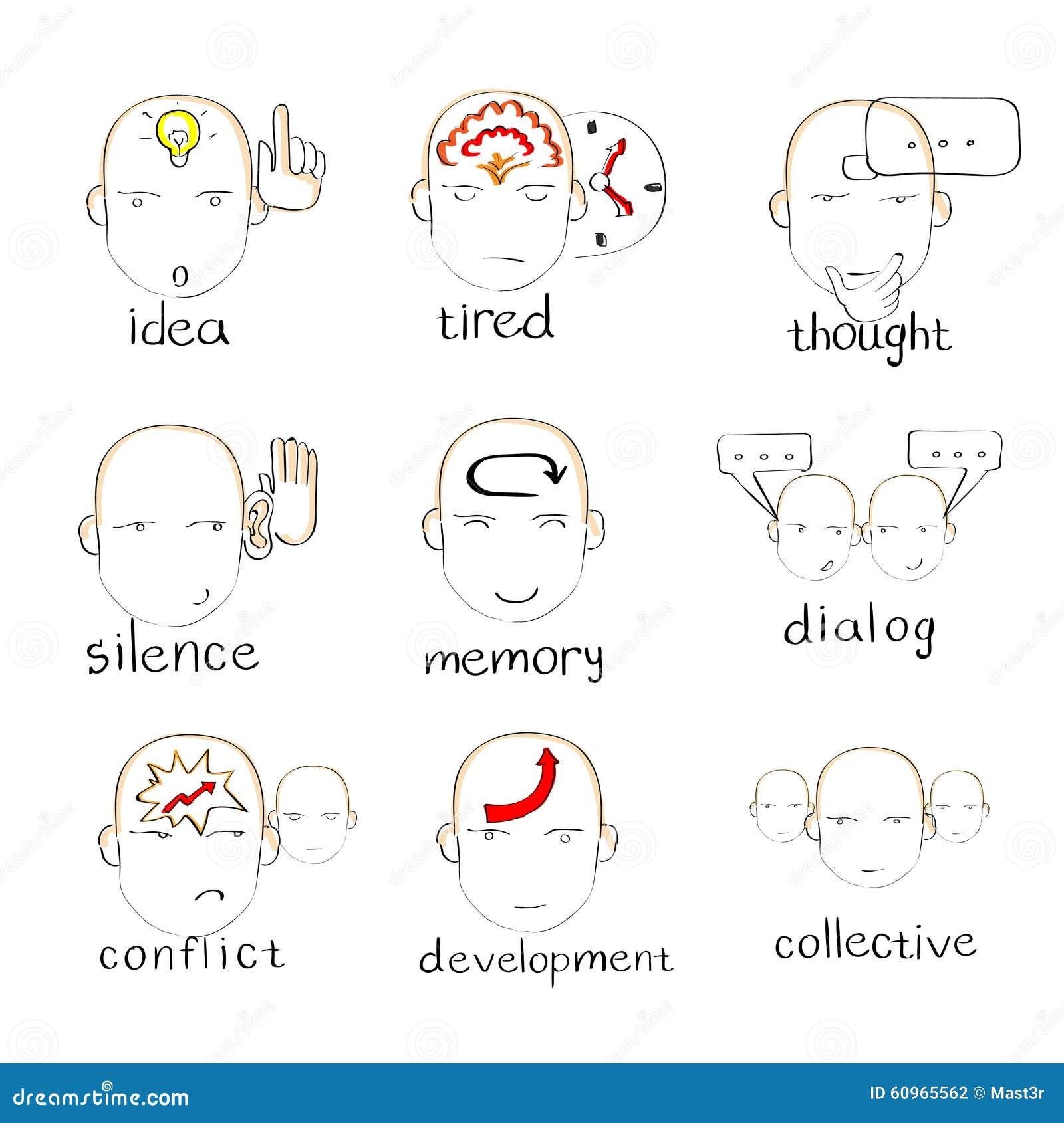 Vector van de de Emotiesschets van het gezichts de Hoofdpictogram