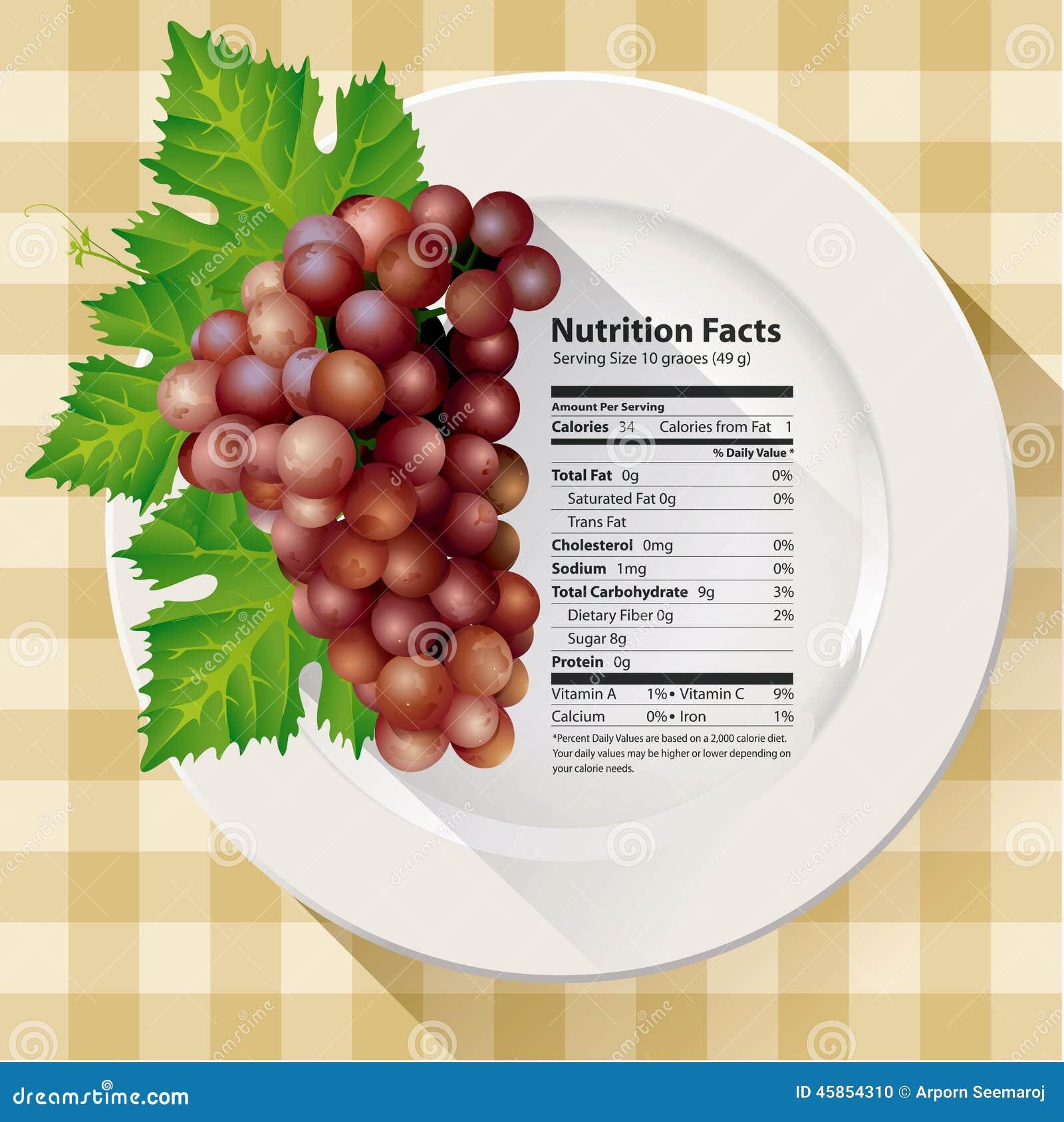 rode druiven calorieen