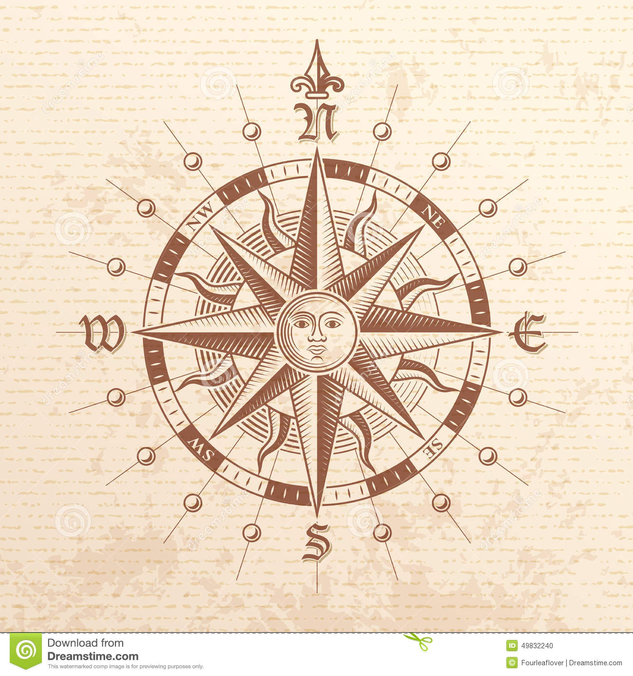 Vintage Compass Rose Stock Illustrations 2051 Vectors Clipart