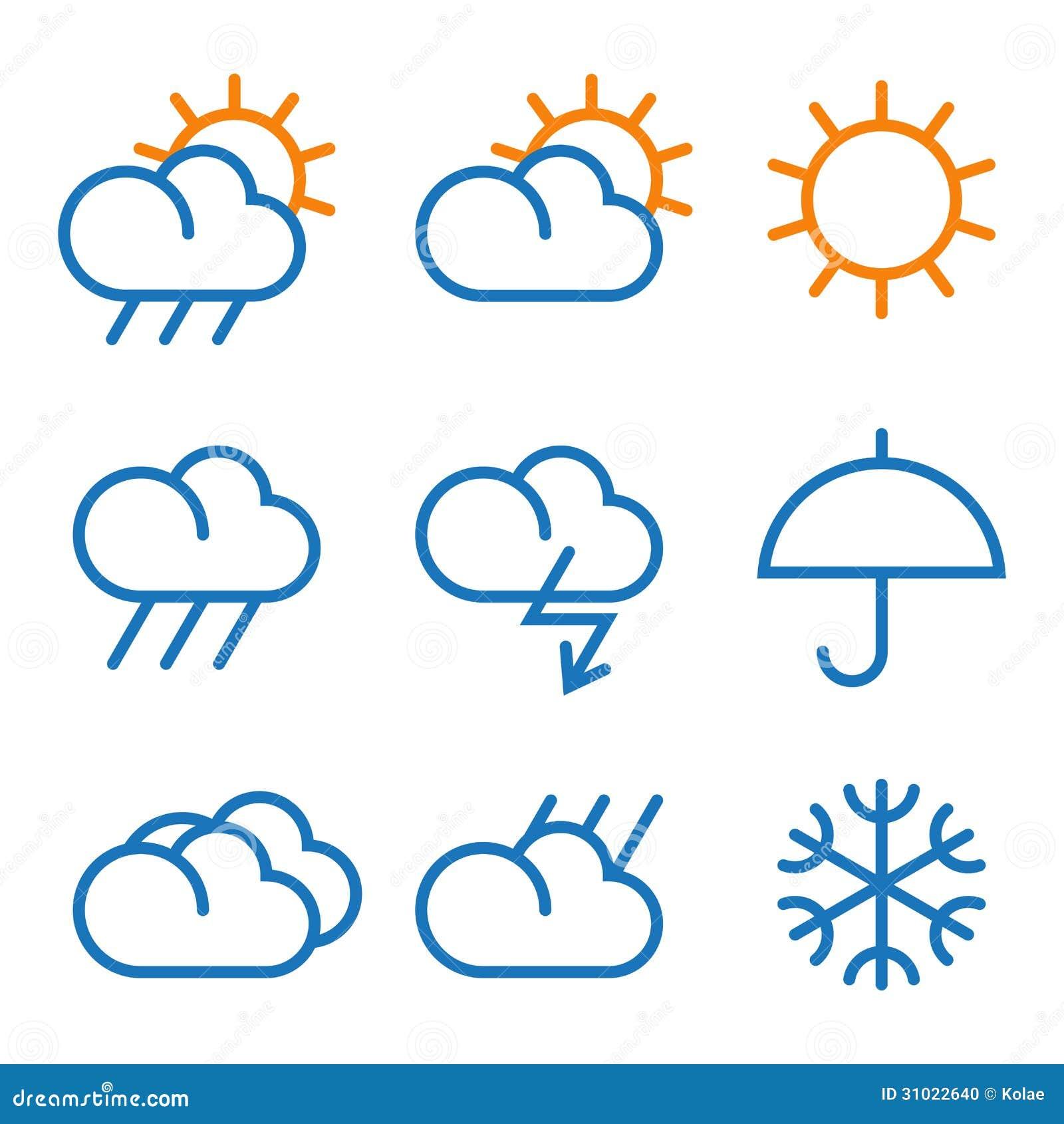 Weather Forecast Symbols Windy