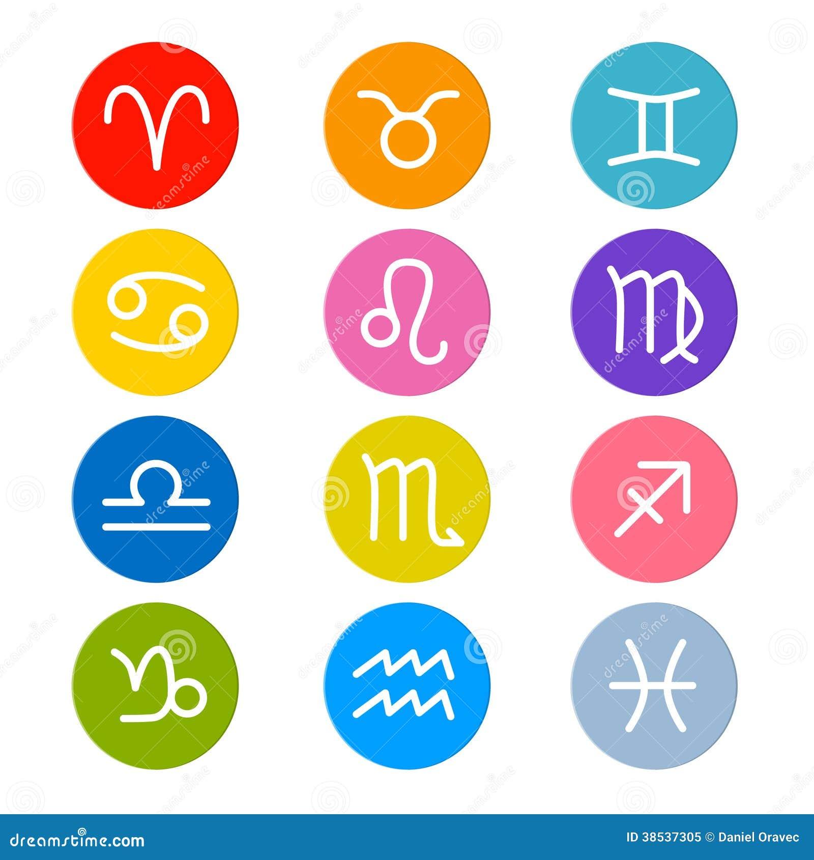 astrology business plan