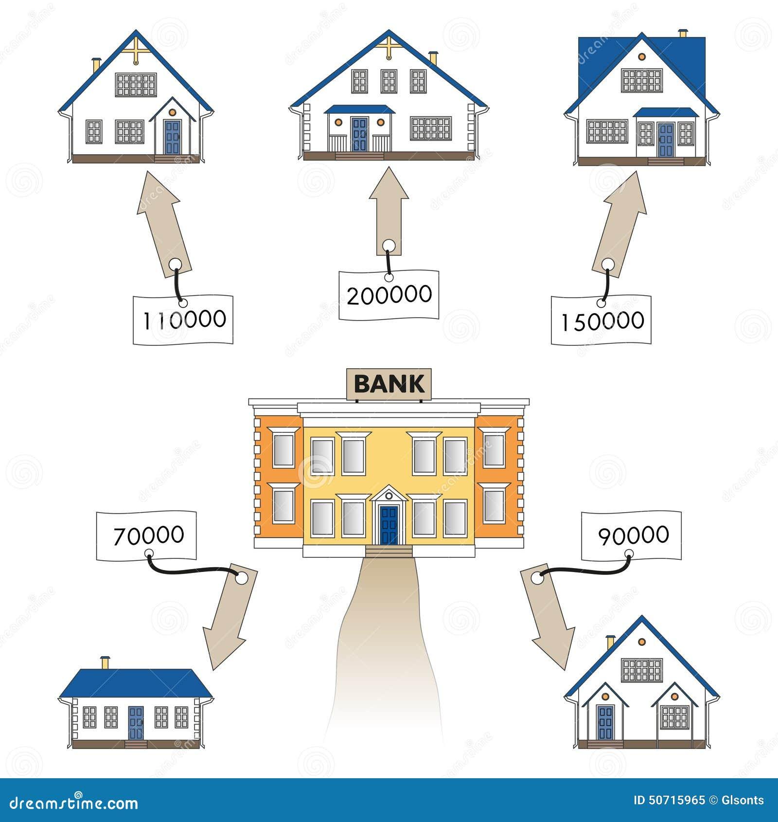Vectorillustratie: hypotheeklening om een huis te kopen Infographics: Hypotheeklening als cash flow