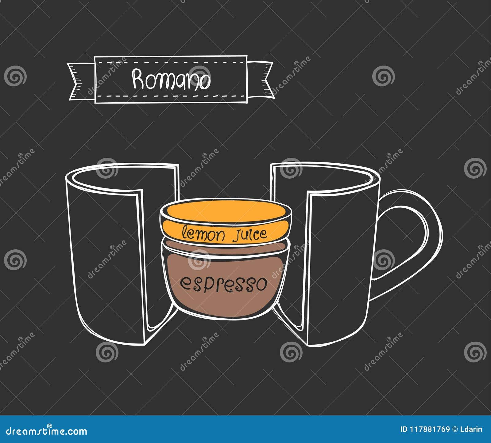 Vectorkop van Romano koffie