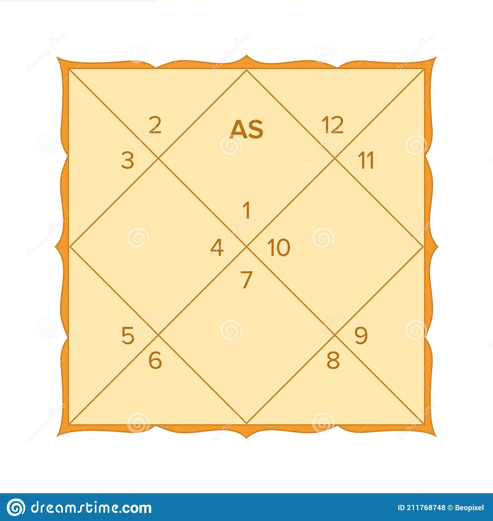 Vedic Astrology Birth Chart Template in Northern Indian Diamond ...