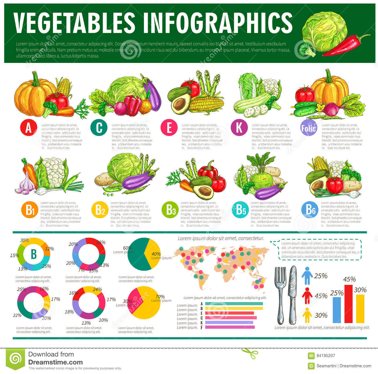 Nutrients In Vegetables And Fruits Chart
