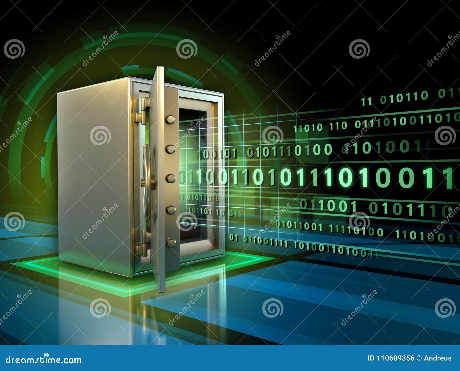 Veilige gegevensopslag