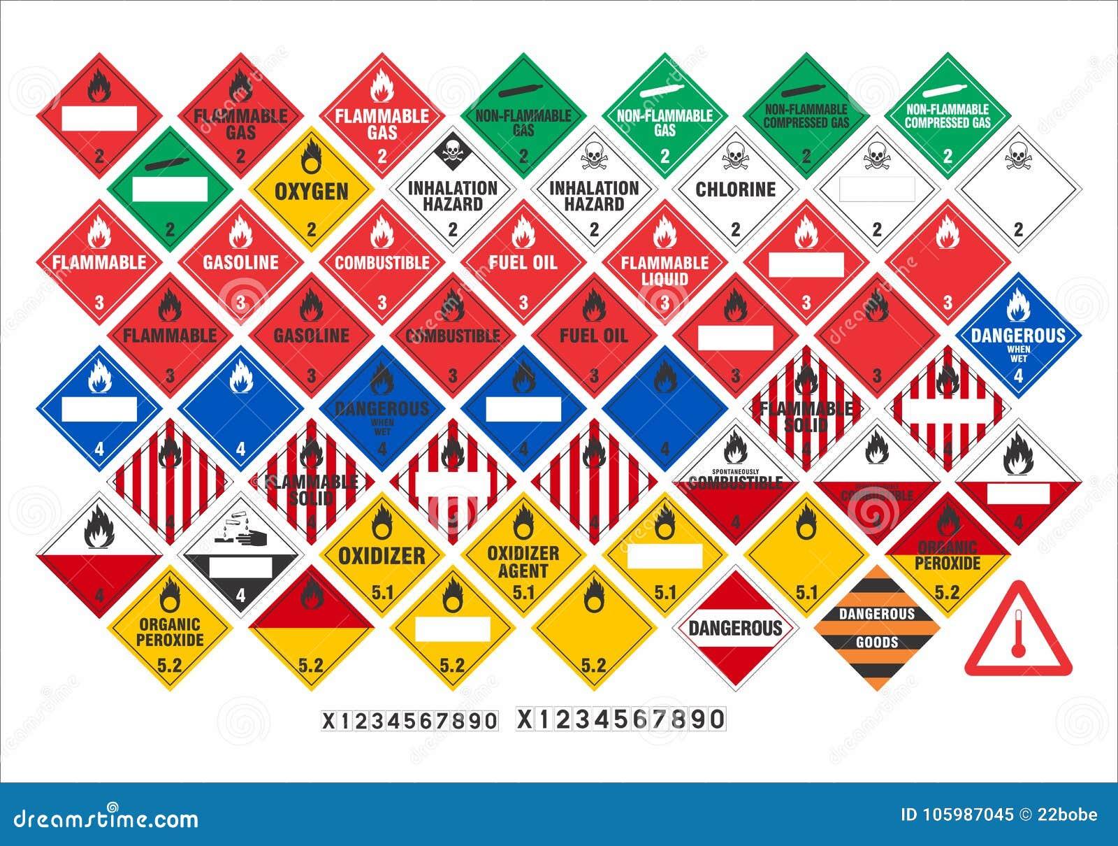 Veiligheidswaarschuwingsborden - Vervoertekens 2/3 - Vector