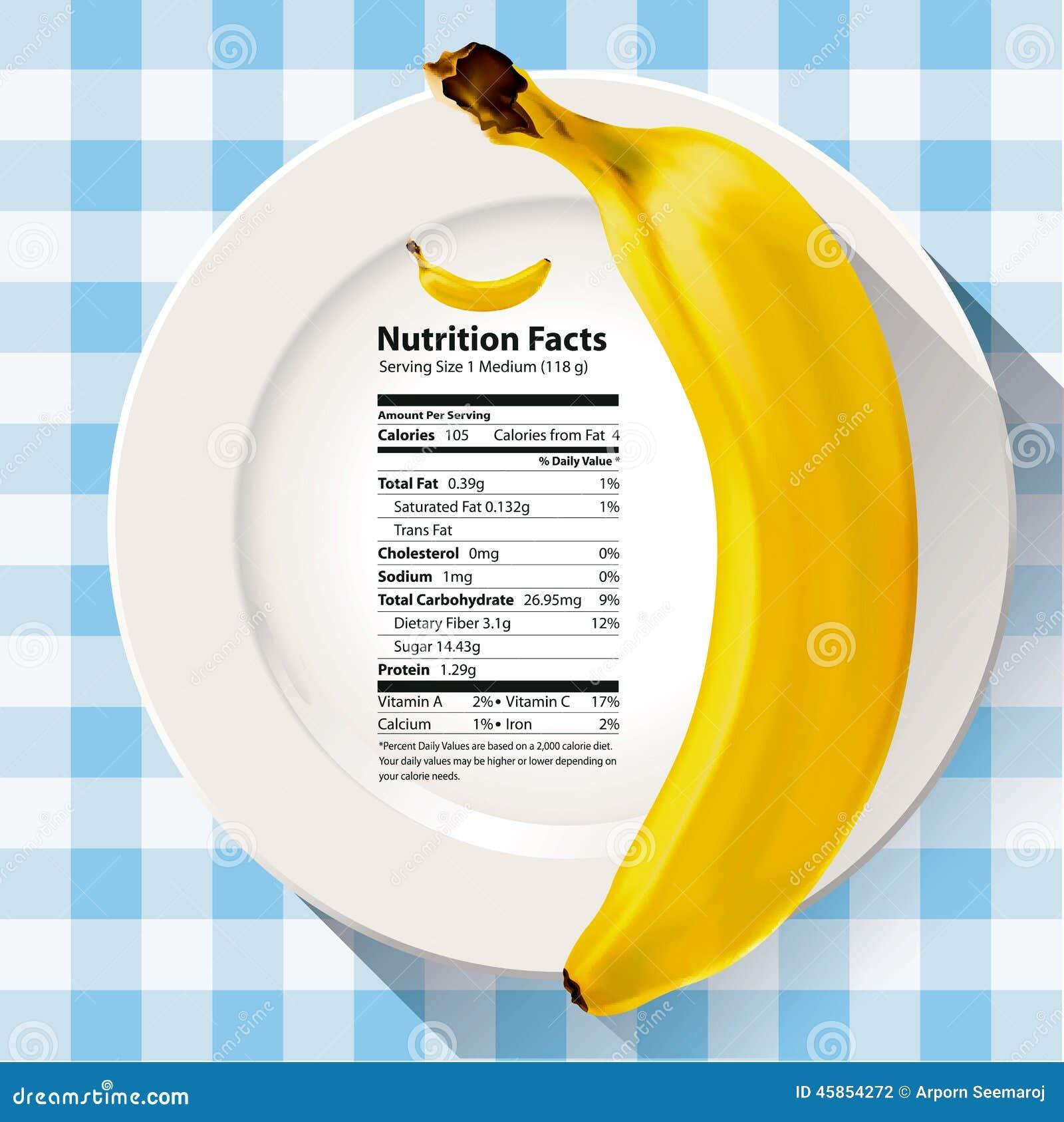 Vektor der Nahrungstatsachenbanane