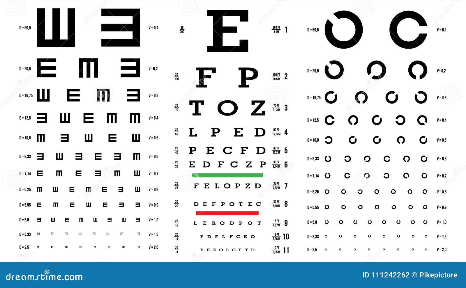 Vektor för ögonprovdiagram Visionexamen Optometriker Check Medicinsk ögondiagnostik Olika typer Sikt synförmåga optiskt