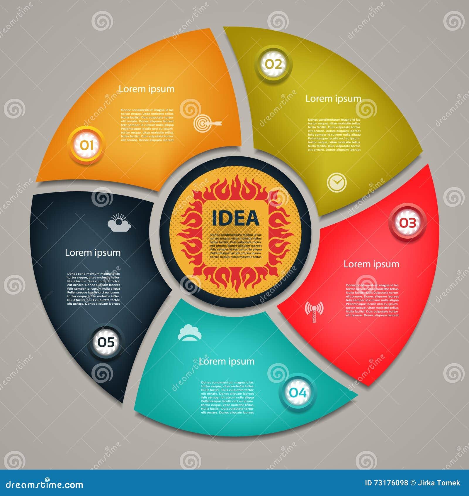 Vektorcirkelbeståndsdelar för infographic Mall för att cykla diagrammet, grafen, presentation och det runda diagrammet Affärsidé