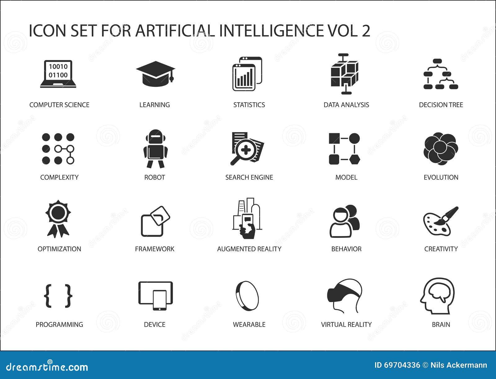 Vektorikone eingestellt für Konzept der künstlichen Intelligenz (AI) Verschiedene Symbole für das Thema unter Verwendung des flac