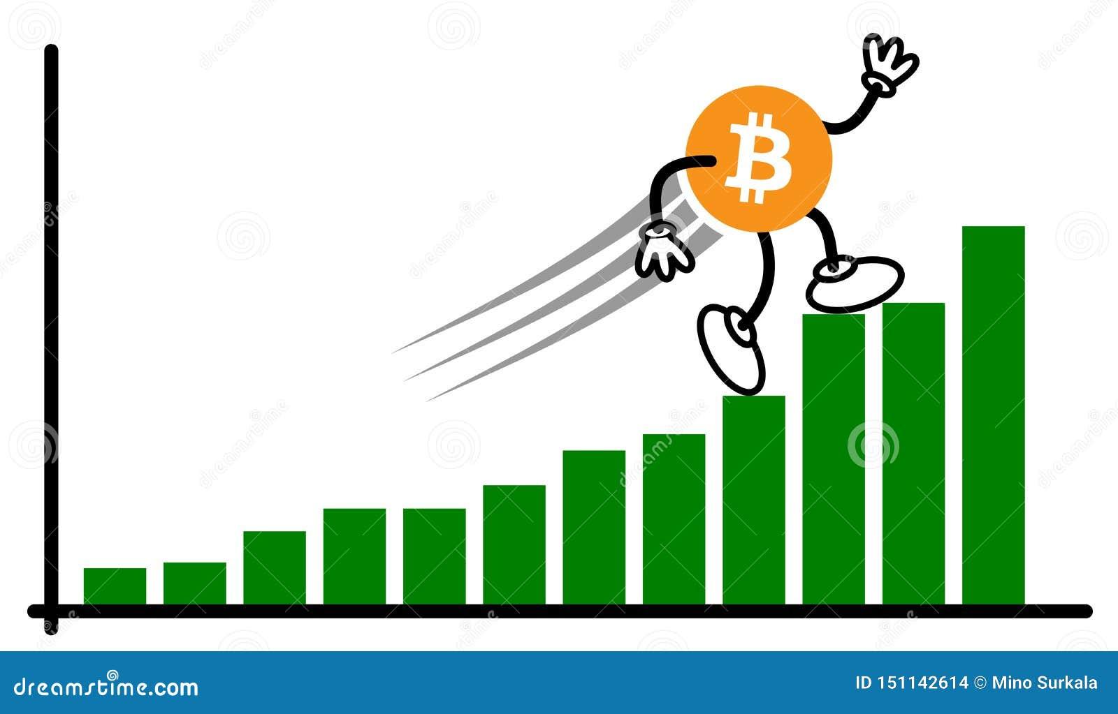 Vektorillustration av ett Bitcoin tecken som upp kör den skapade trappan från diagram