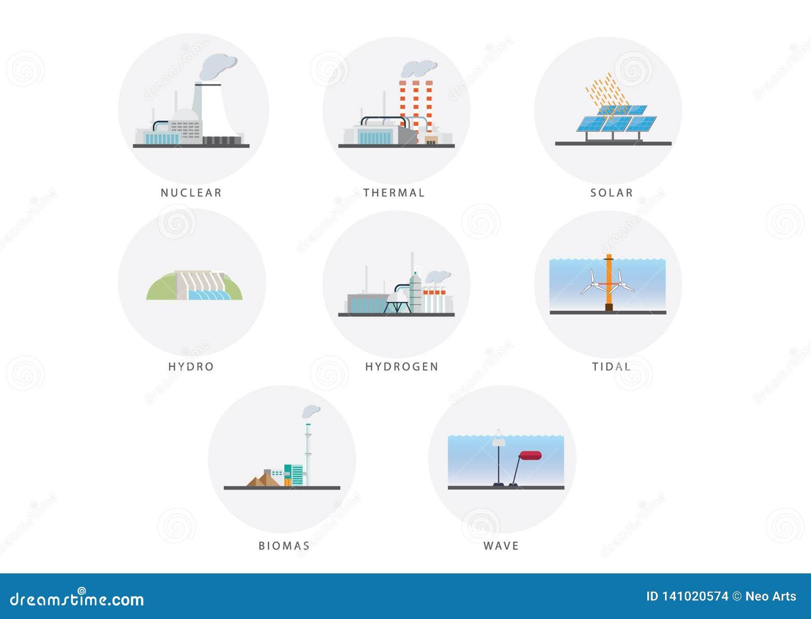 Vektorillustration von Kraftwerken