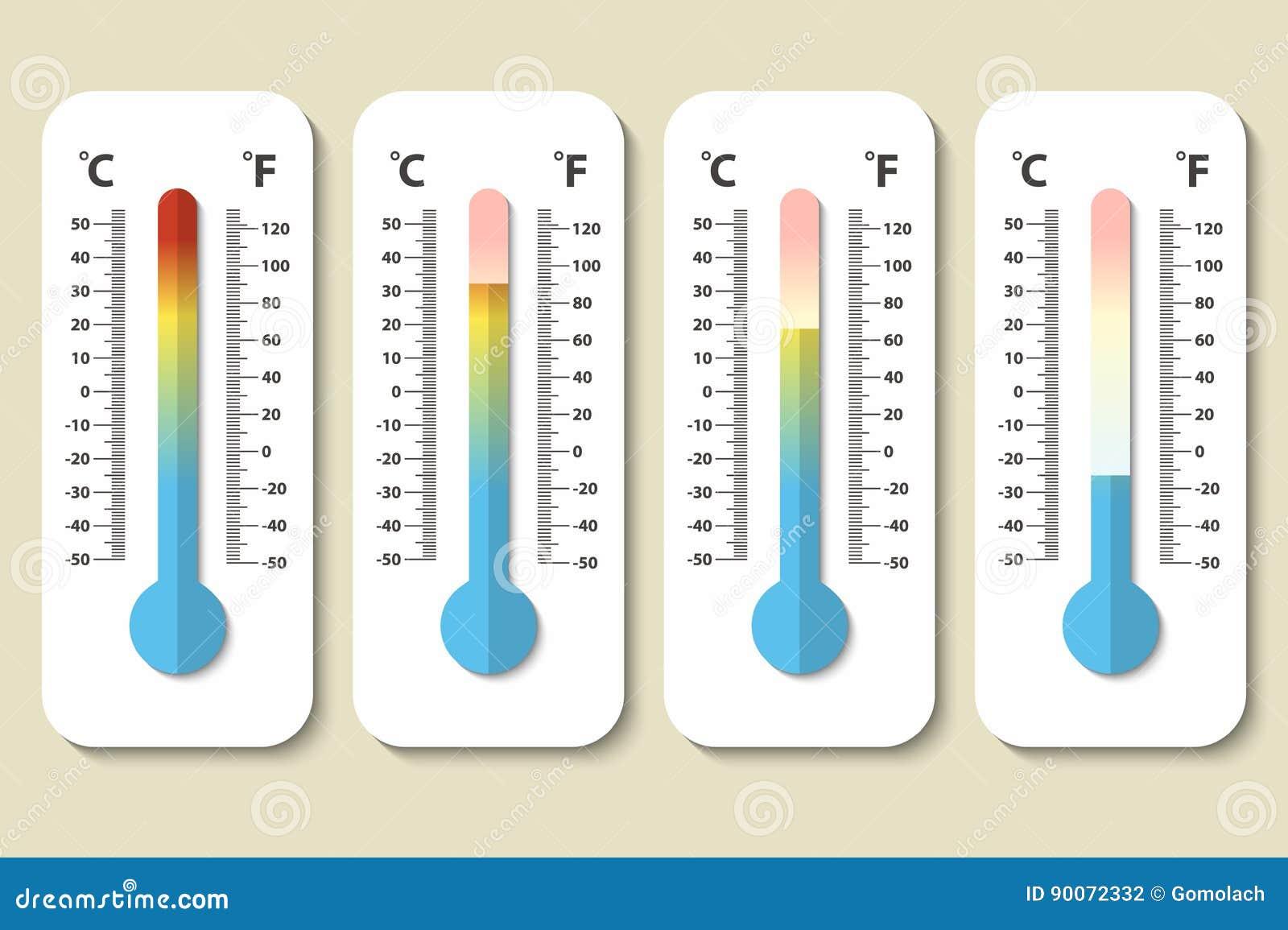 Vektorsymboler av celsiusa och Fahrenheit meteorologitermometrar som mäter värme, det normala och förkylning i plan stil Design