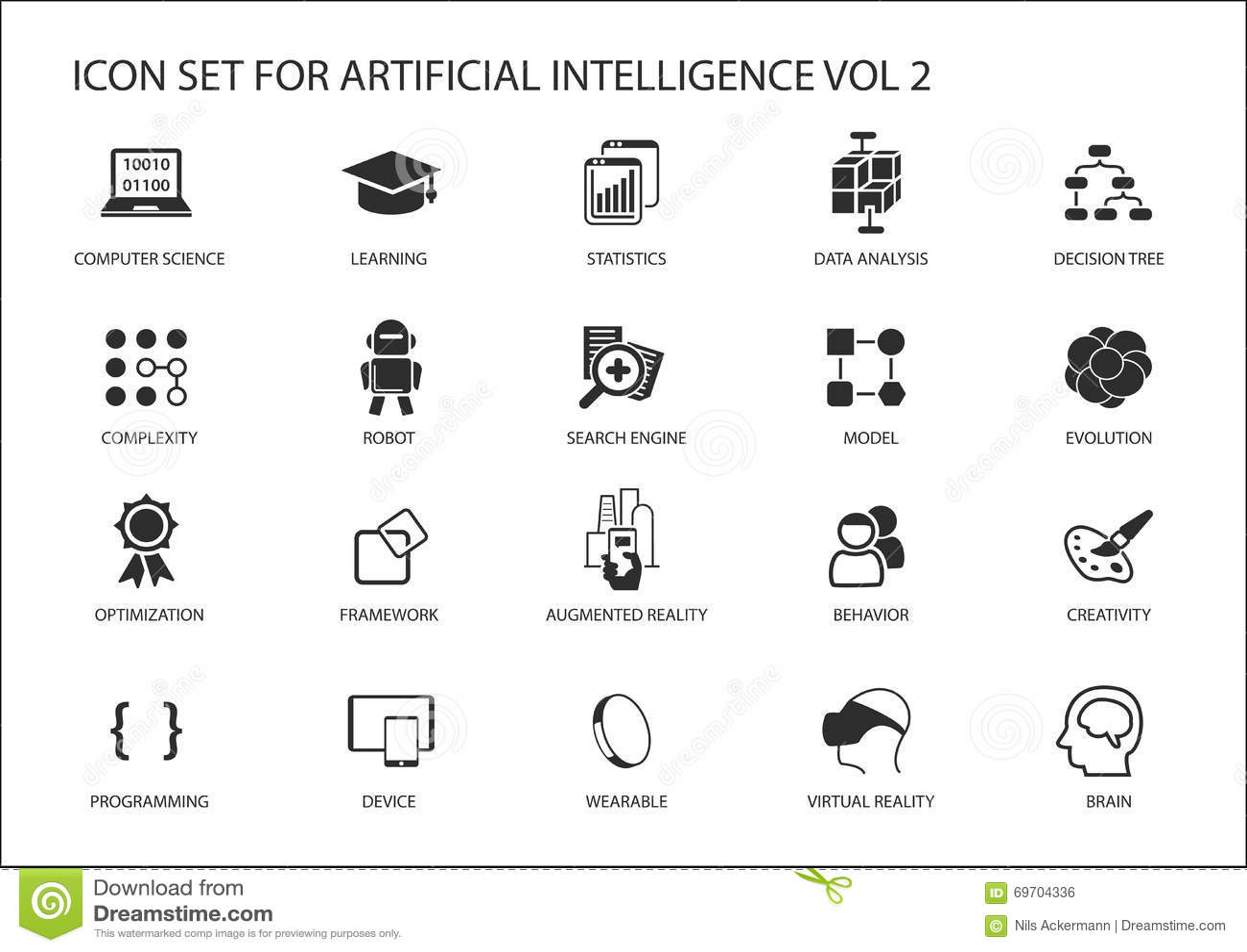 Vektorsymbolsuppsättning för begrepp för konstgjord intelligens (AI) Olika symboler för ämnet genom att använda framlänges design