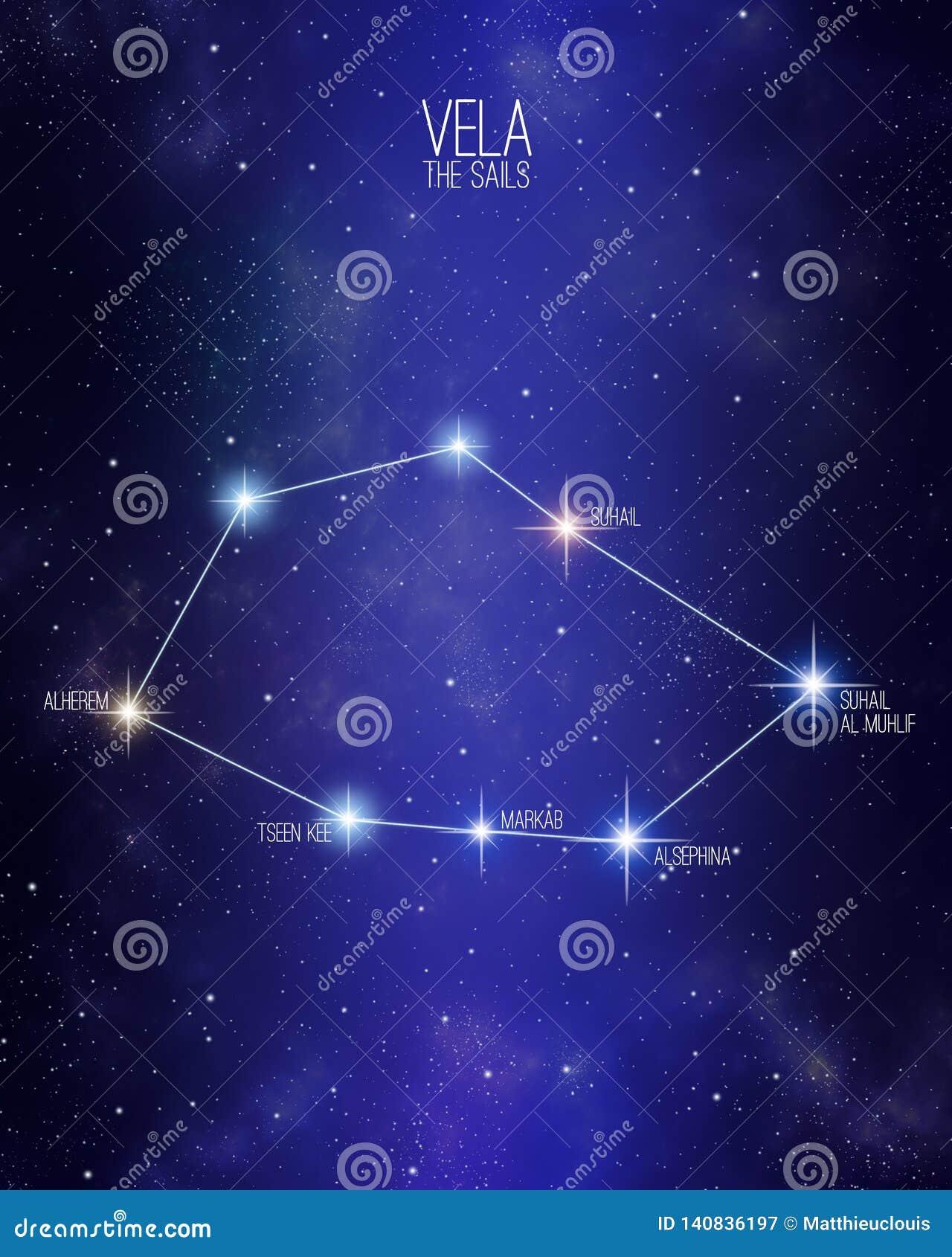 Vela a constelação das velas em um fundo estrelado do espaço
