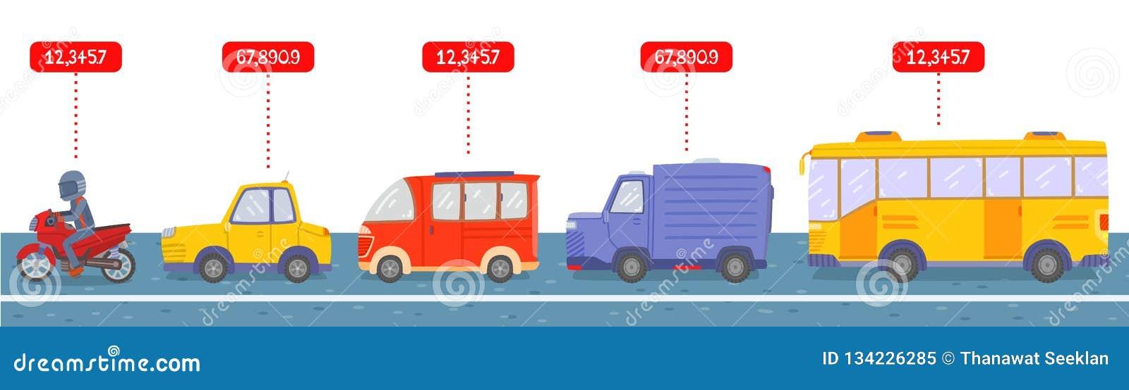 Velen type van voertuig op weg