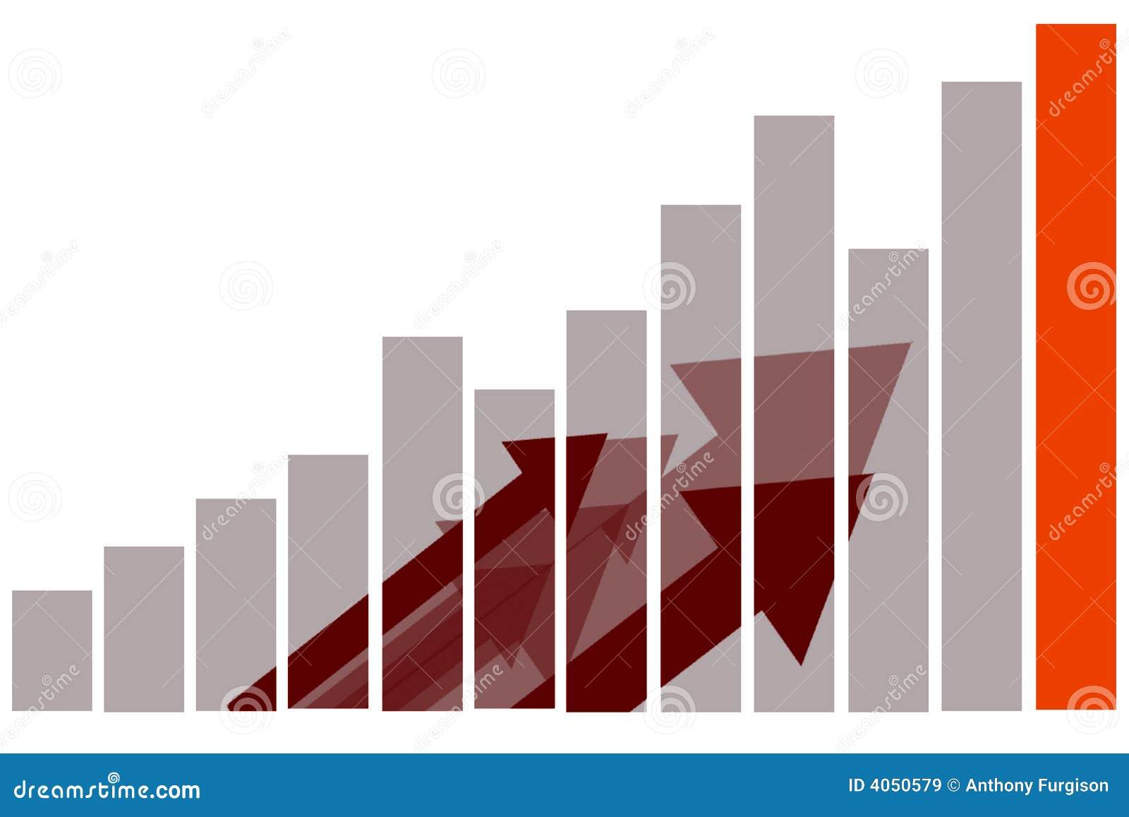 Vendas de mercado do negócio da finança