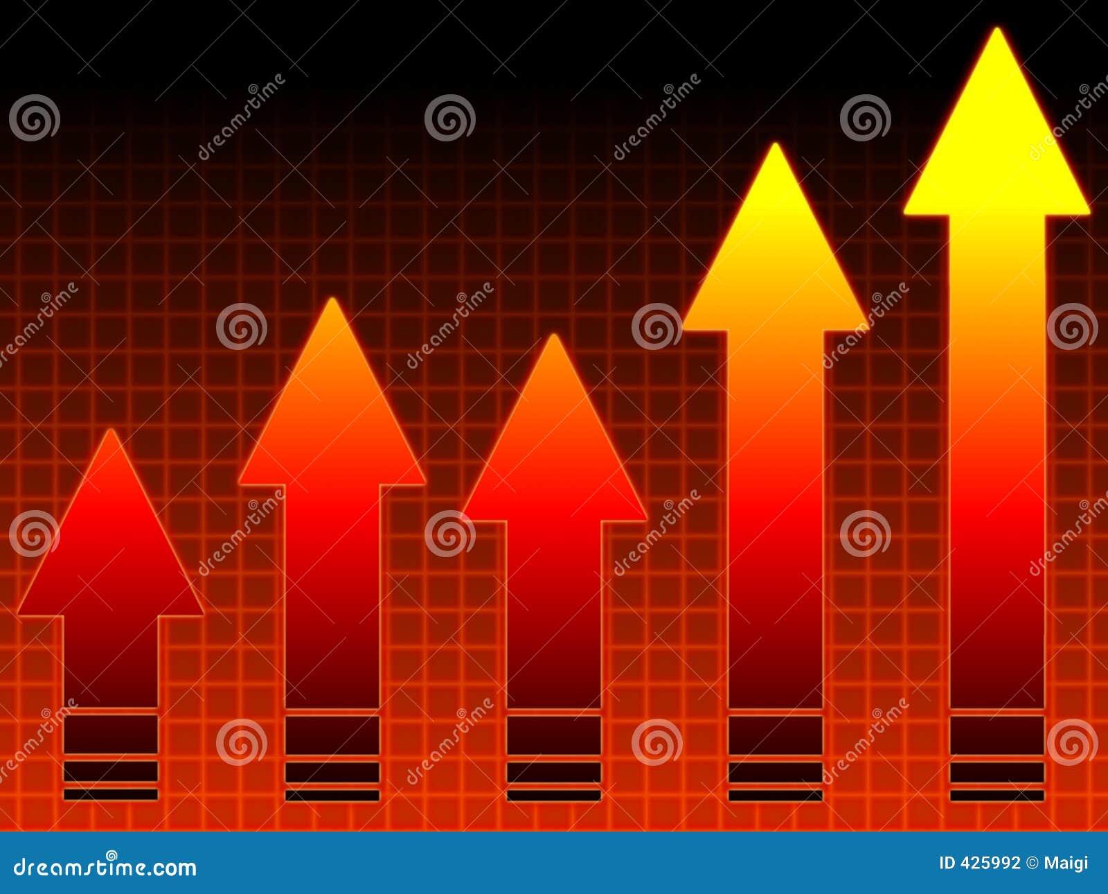 Vendas quentes: gráfico