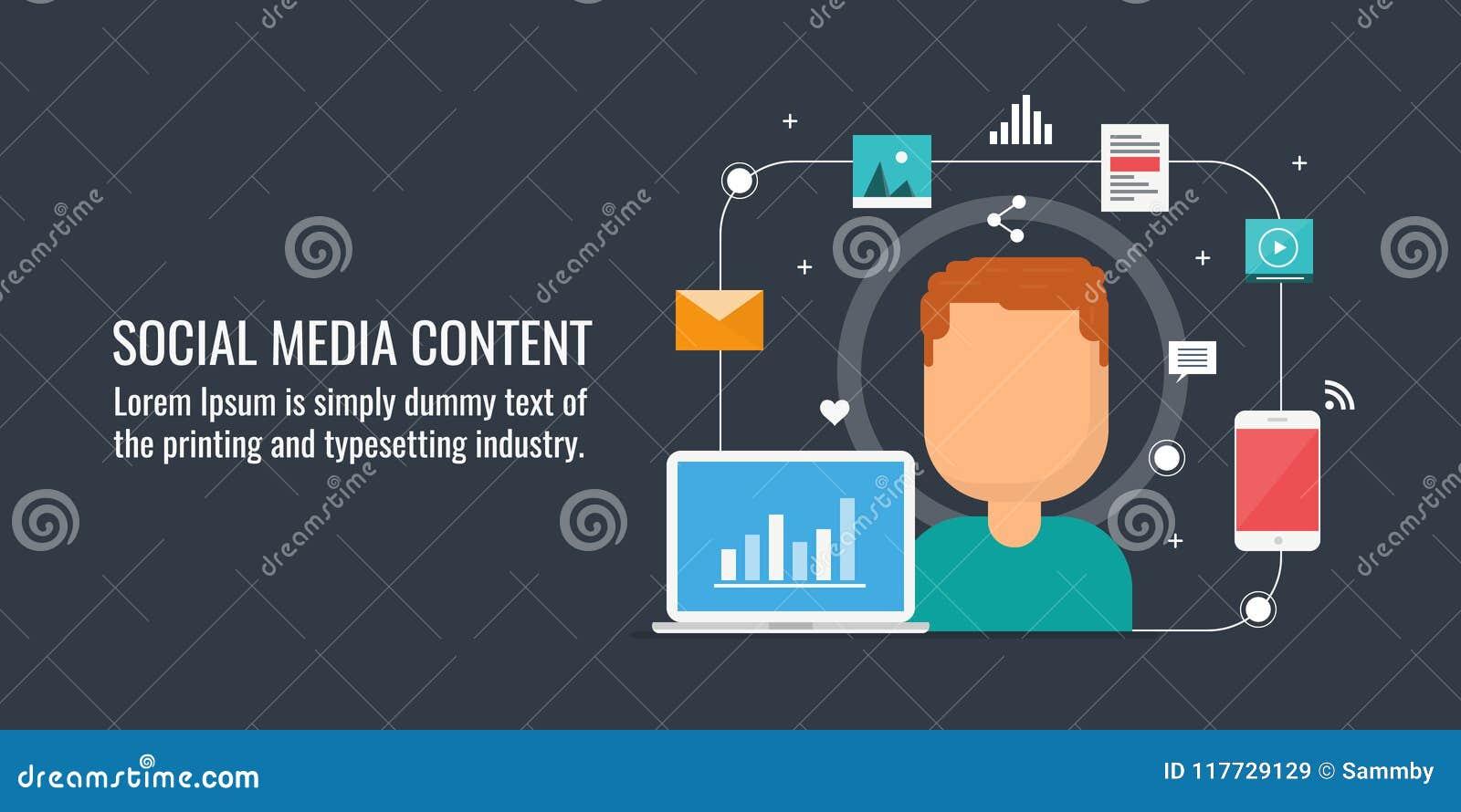 Vendita contenta, pubblicazione del contenuto digitale sulla rete sociale, contenuto di web, campagna sociale di media Insegna pi