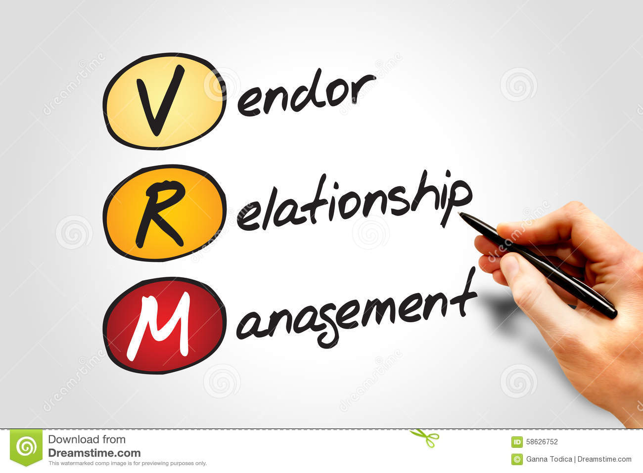 Vrm acronym charity fundraising events 500 wiring diagram instrumentation navigation afcs automatic flight control panel chuletas master rh air speed limitations abbreviations asfbconference2016 Image collections