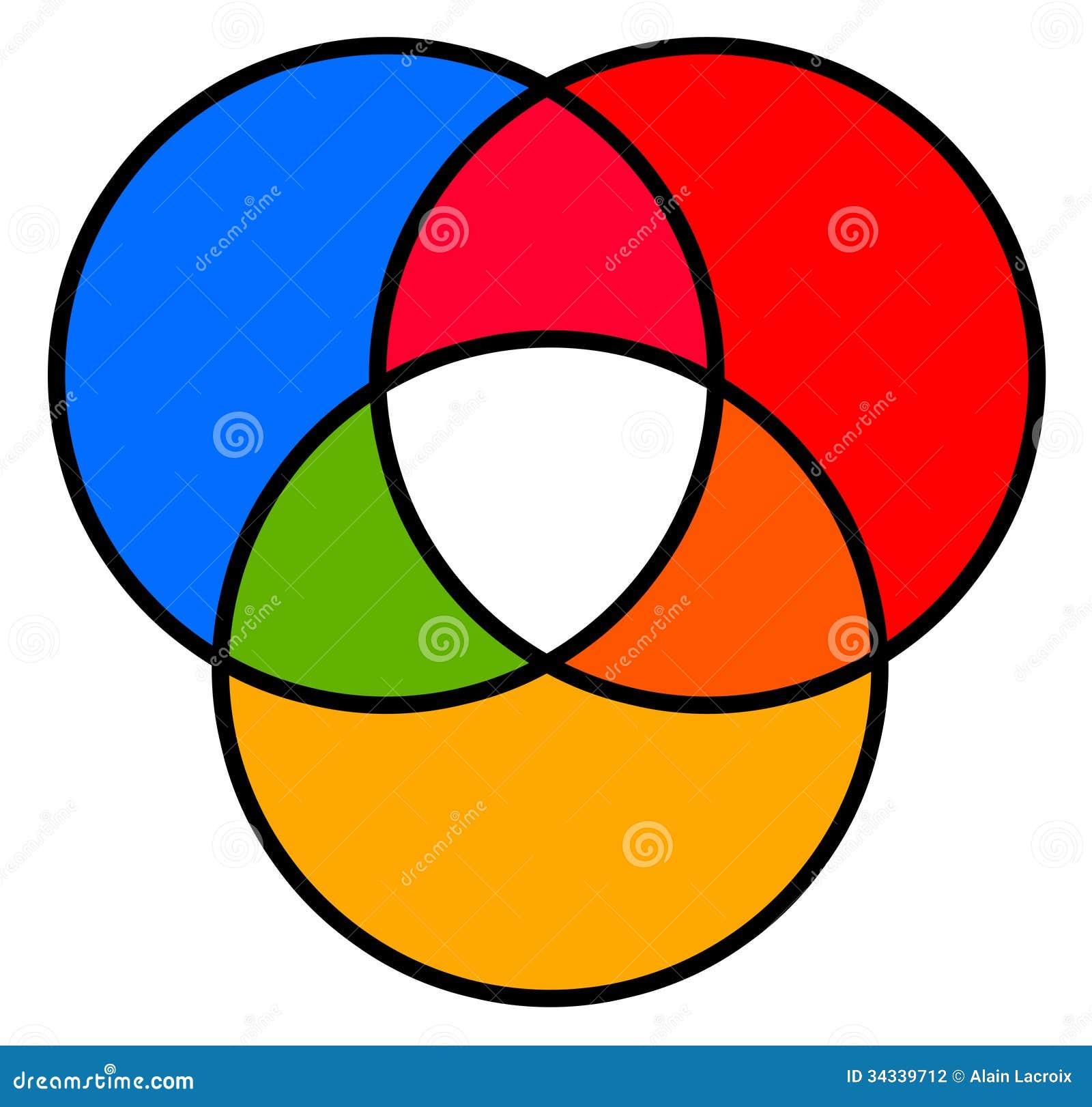 Venn diagram stock illustration illustration of analyze 34339712 venn diagram pooptronica Choice Image