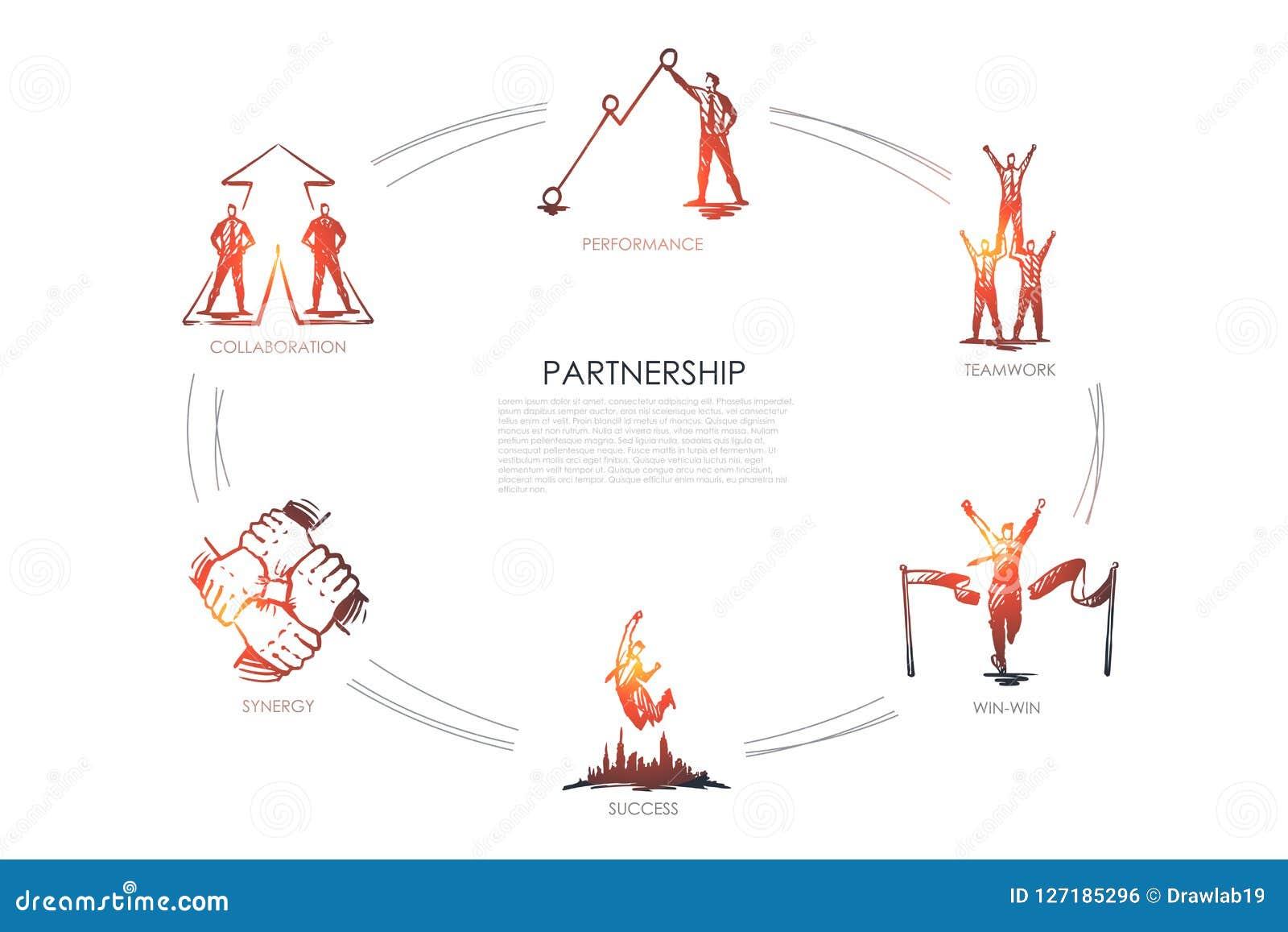 Vennootschap - win-win groepswerk, samenwerking, prestaties, synergisme vastgesteld concept