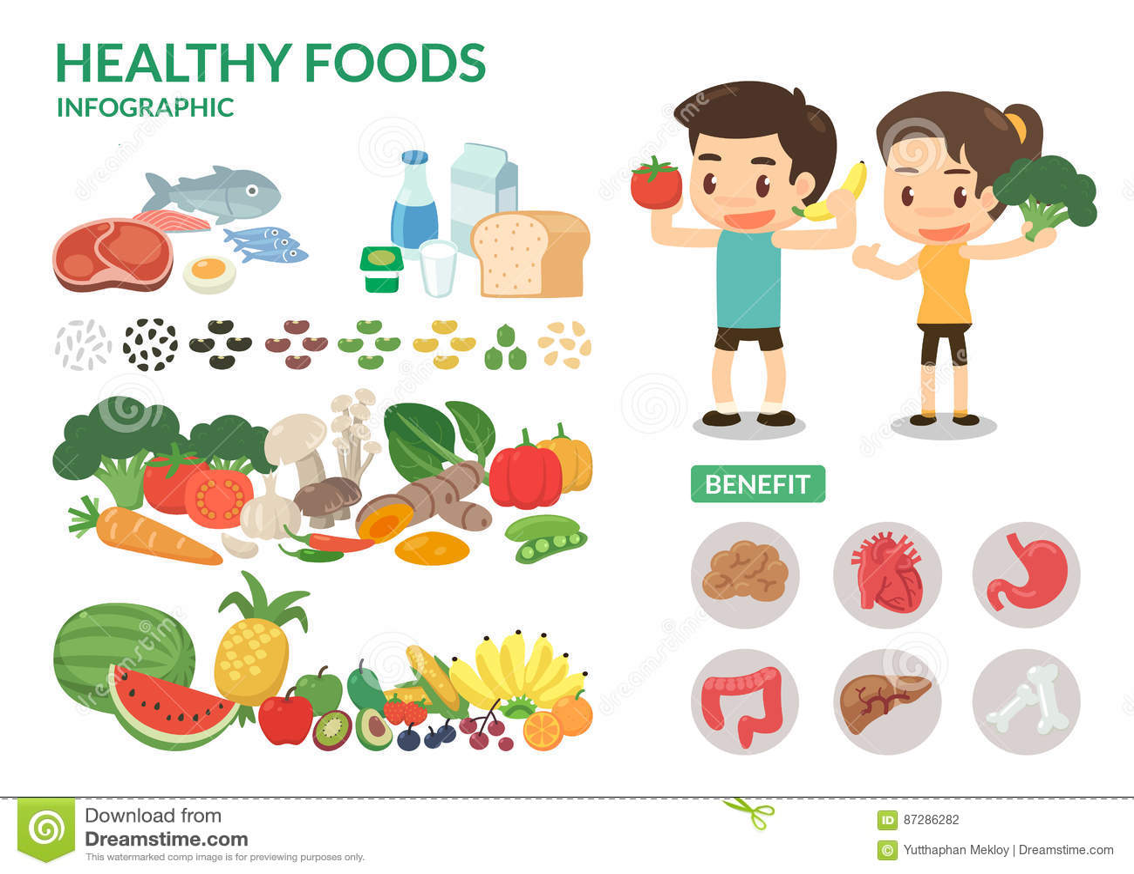 Ventaja de la comida sana Buena vida
