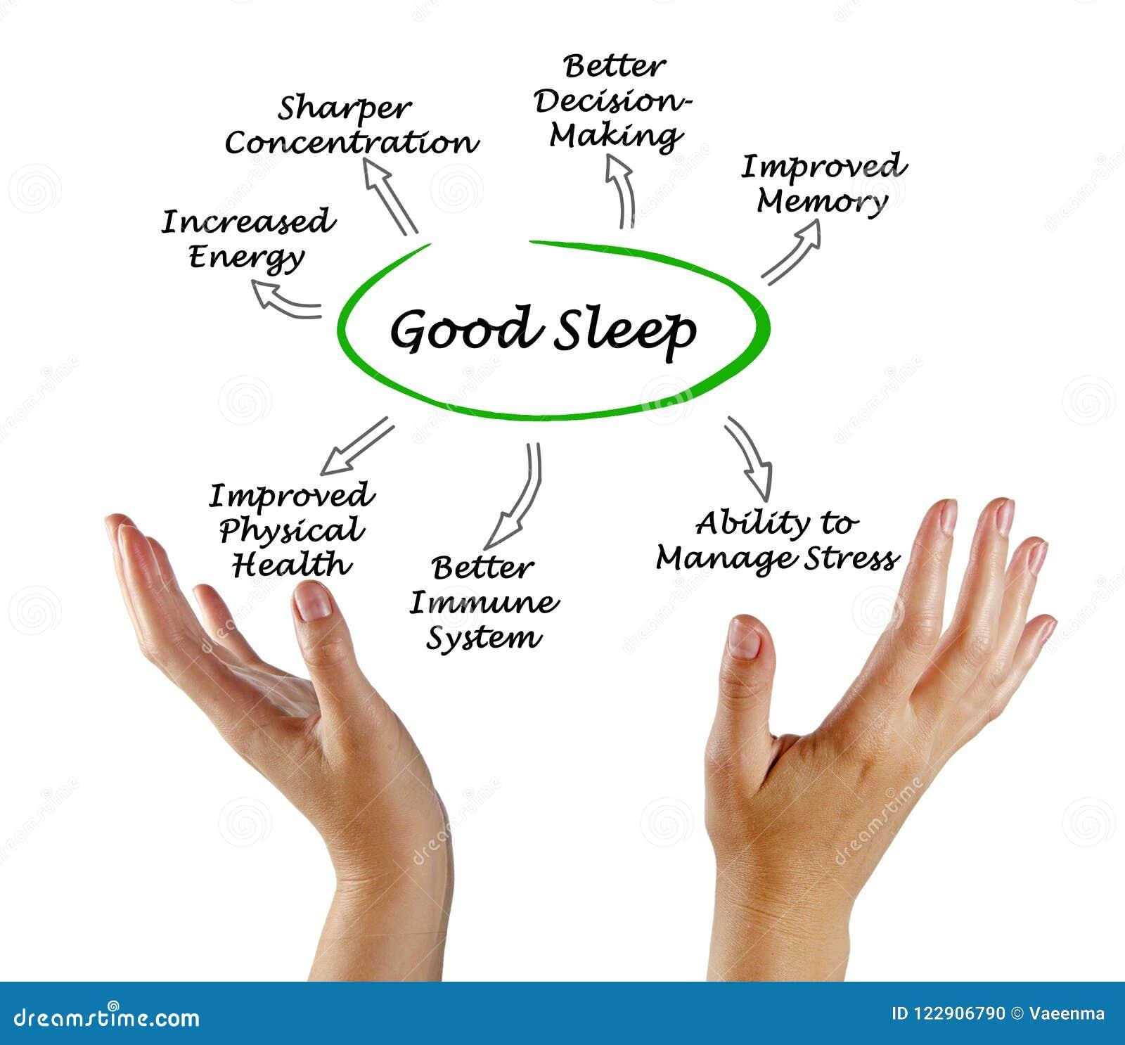 Ventajas del buen sueño