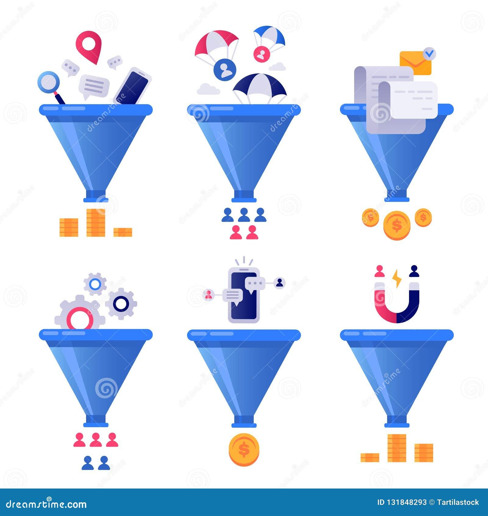 Ventas de la generación del embudo Generaciones de la ventaja del negocio, embudos del clasificador de correo y concepto del vect
