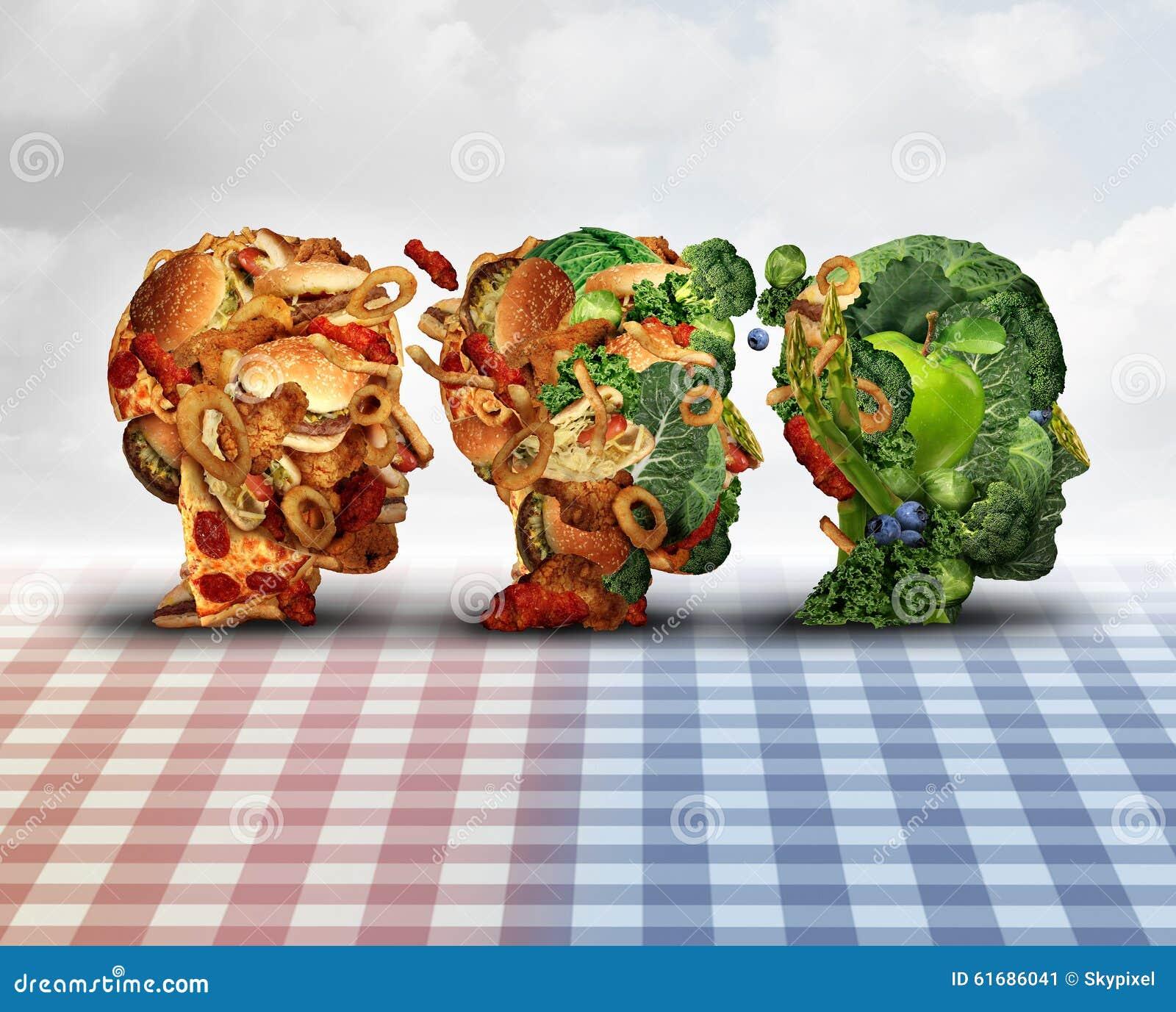 Veranderend Dieet